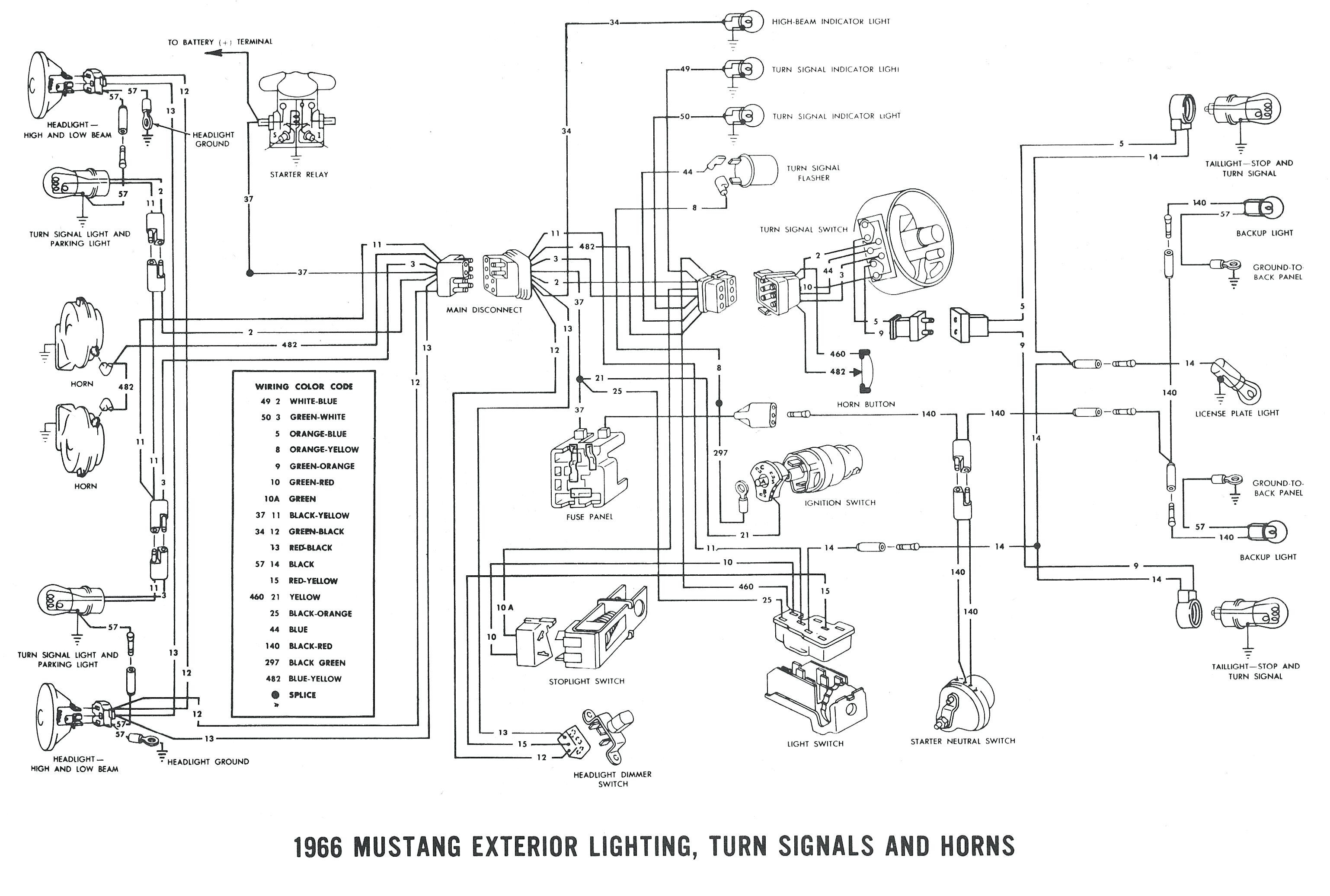 ... Hino Alternator Wiring Diagram Inspirationa Diagram 1966 ford Alternator Wiring Custom Magnificent Mustang Afif