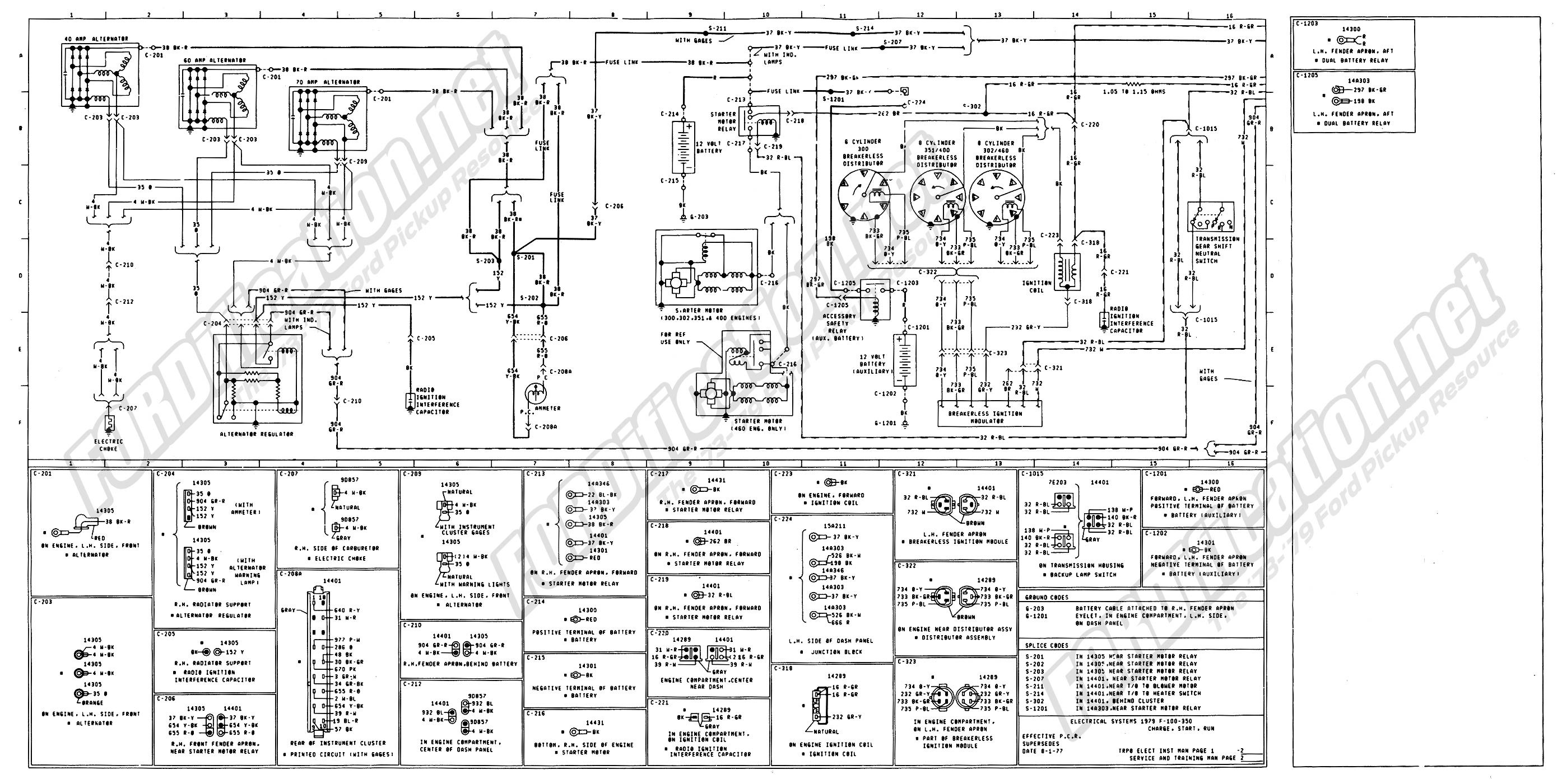 1967 Ford F100 Wiring Diagram from mainetreasurechest.com