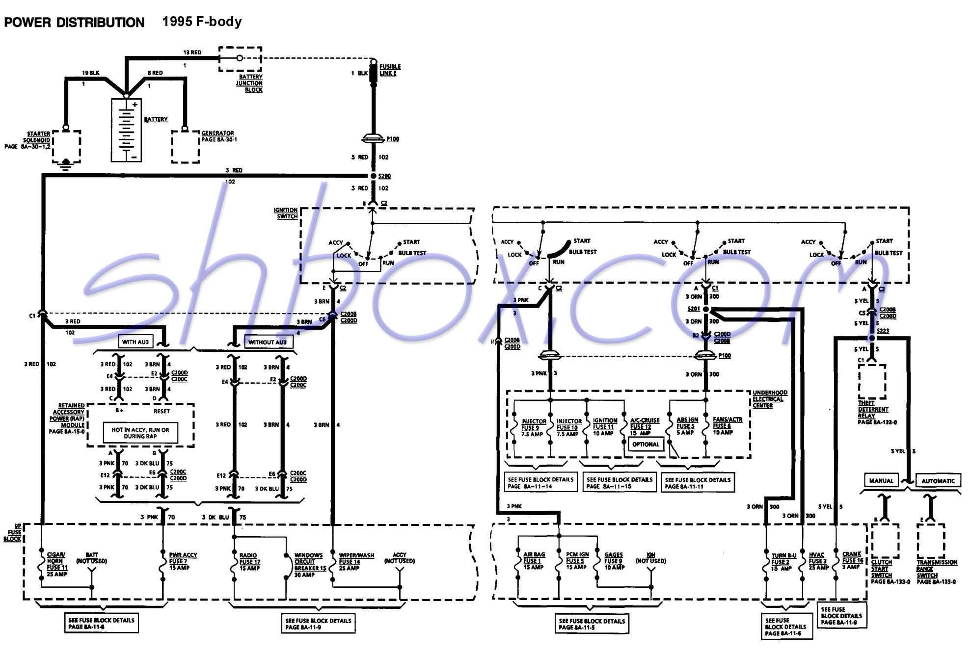 1969 Camaro Console Gauge Wiring Diagram Trusted Diagrams Alternator Elegant Image