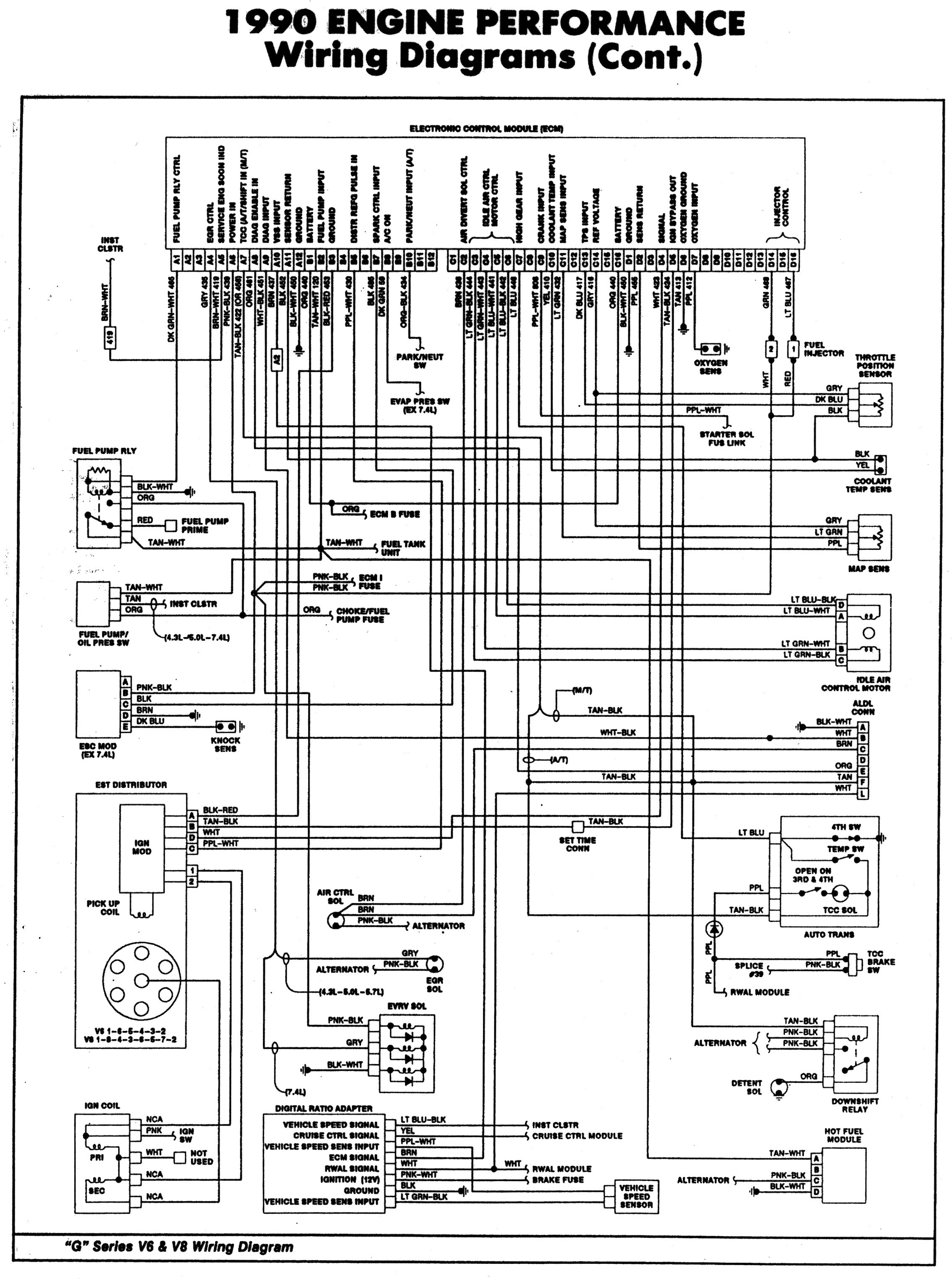 1991 Chevy Truck Instrument Wiring Diagram Trusted 1962 C10 Schematic Diagrams