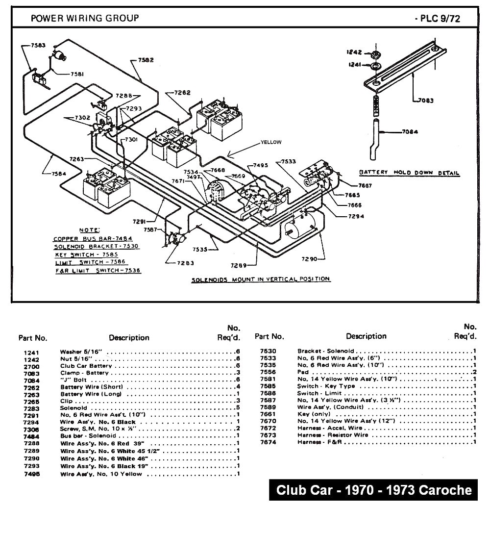 wiring diagram 1996 club car 48 volt wiring diagram update1996 club car wiring diagram gas wiring library 1999 club car 48v wiring diagram wiring diagram 1996 club car 48 volt