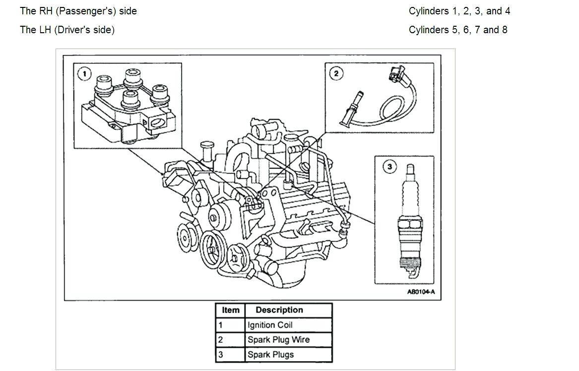 2001 Ford F150 Spark Plug Wiring Diagram Natebird Me