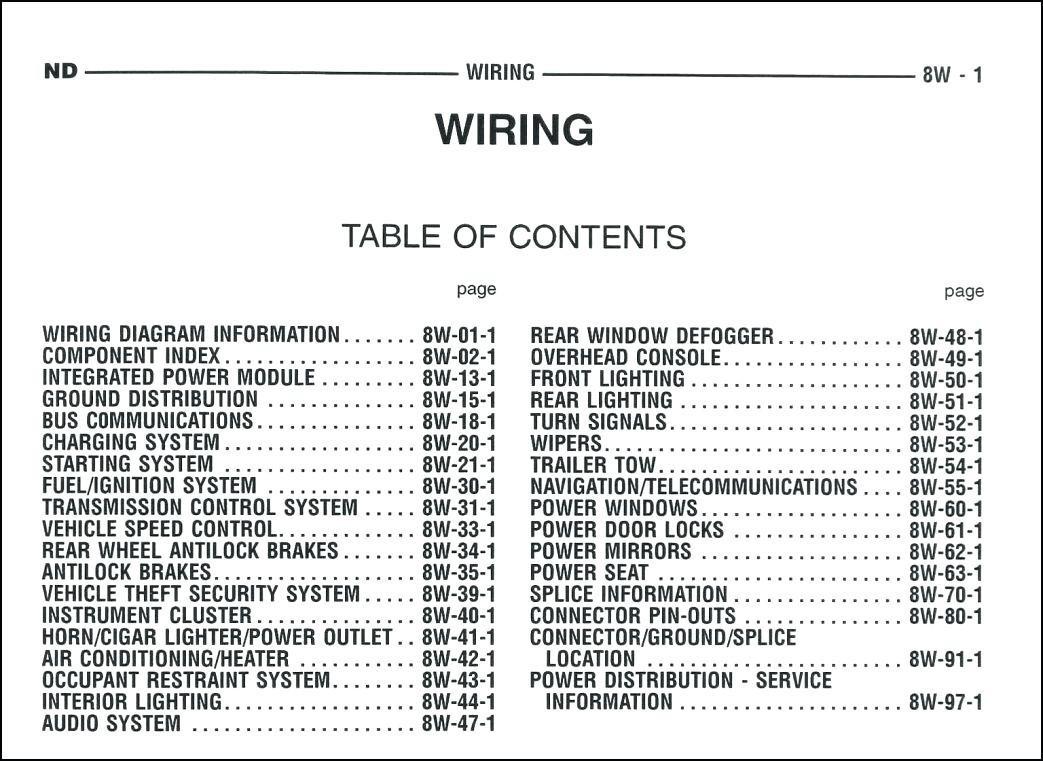 1998 Dodge Dakota Stereo Wiring Diagram