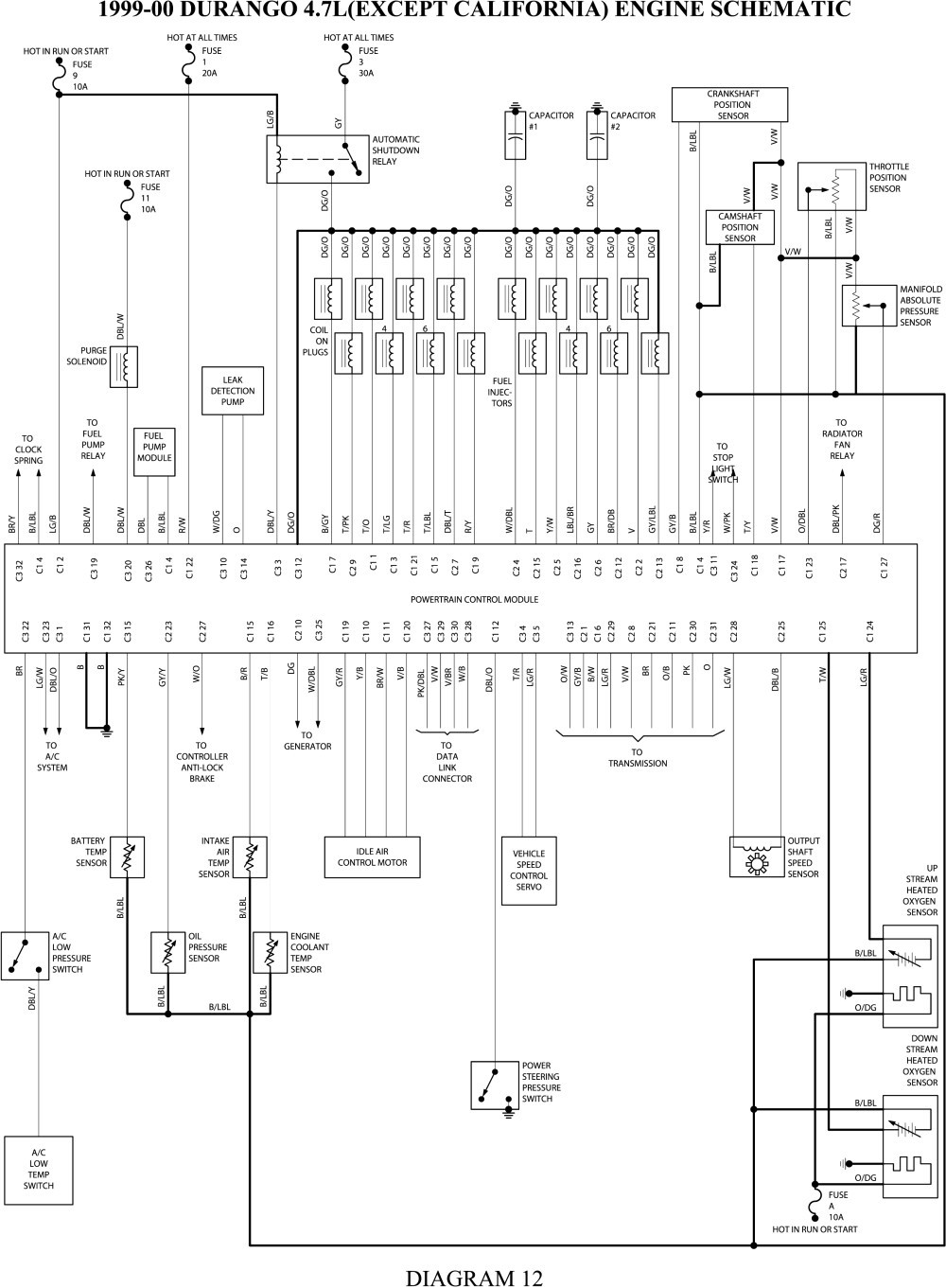1998 Dodge Durango Radio Wiring Diagram Unique | Wiring Diagram Image