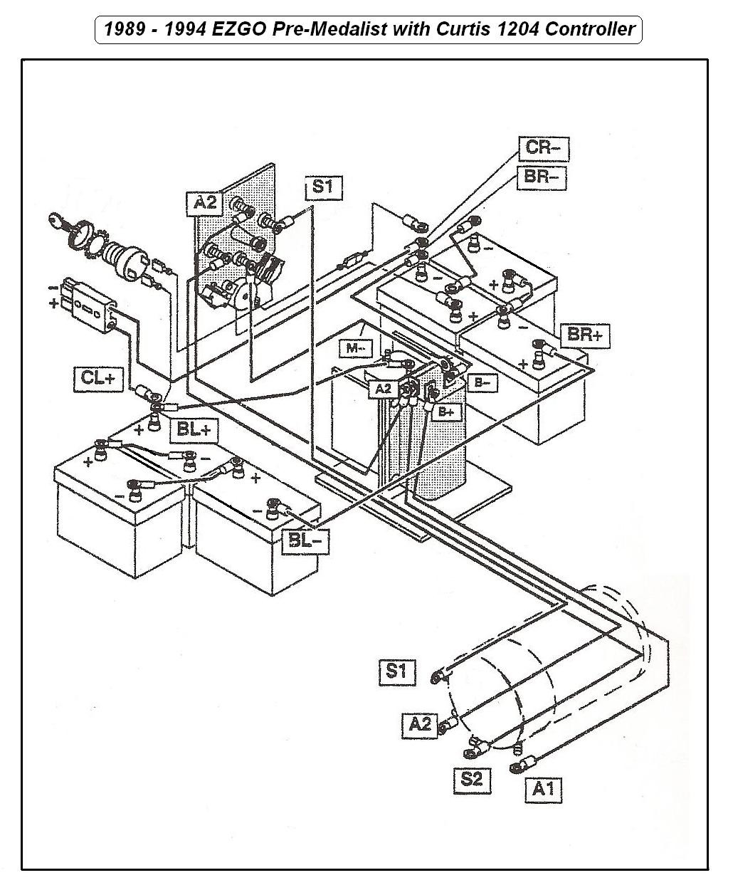 1997 ezgo txt wiring diagram 36v golf cart wiring diagram wiring 1997 ez go  wiring diagram