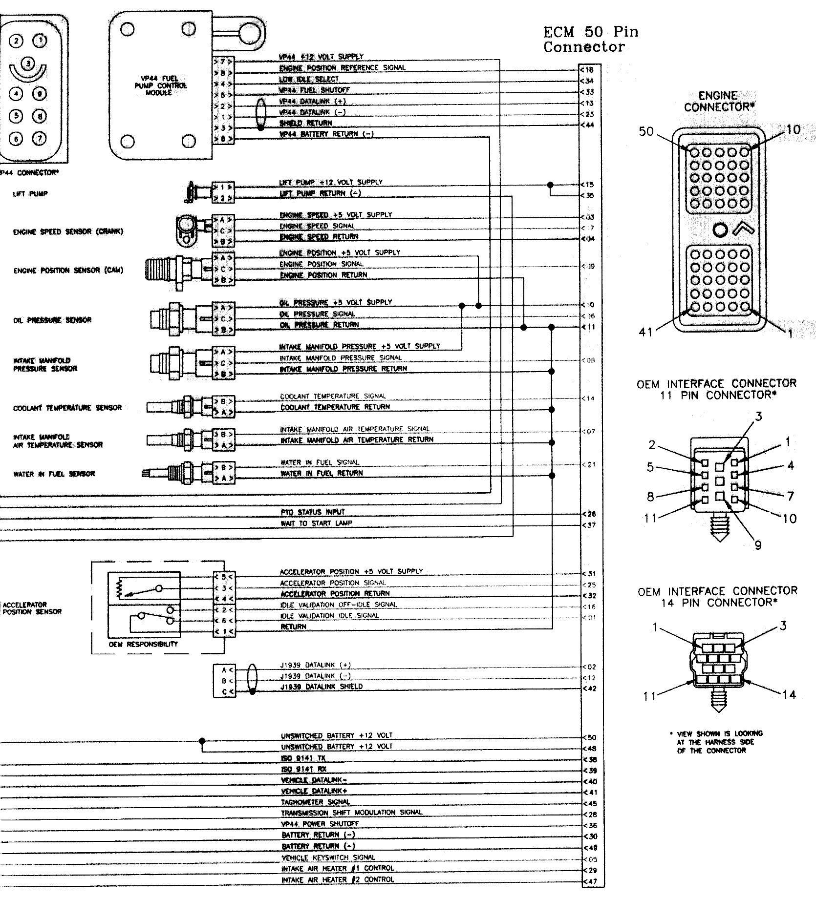 Wiring Diagram 99 Dodge Ram 1500 New 99 Dodge Ram 1500 Radio Wiring Diagram New Stereo