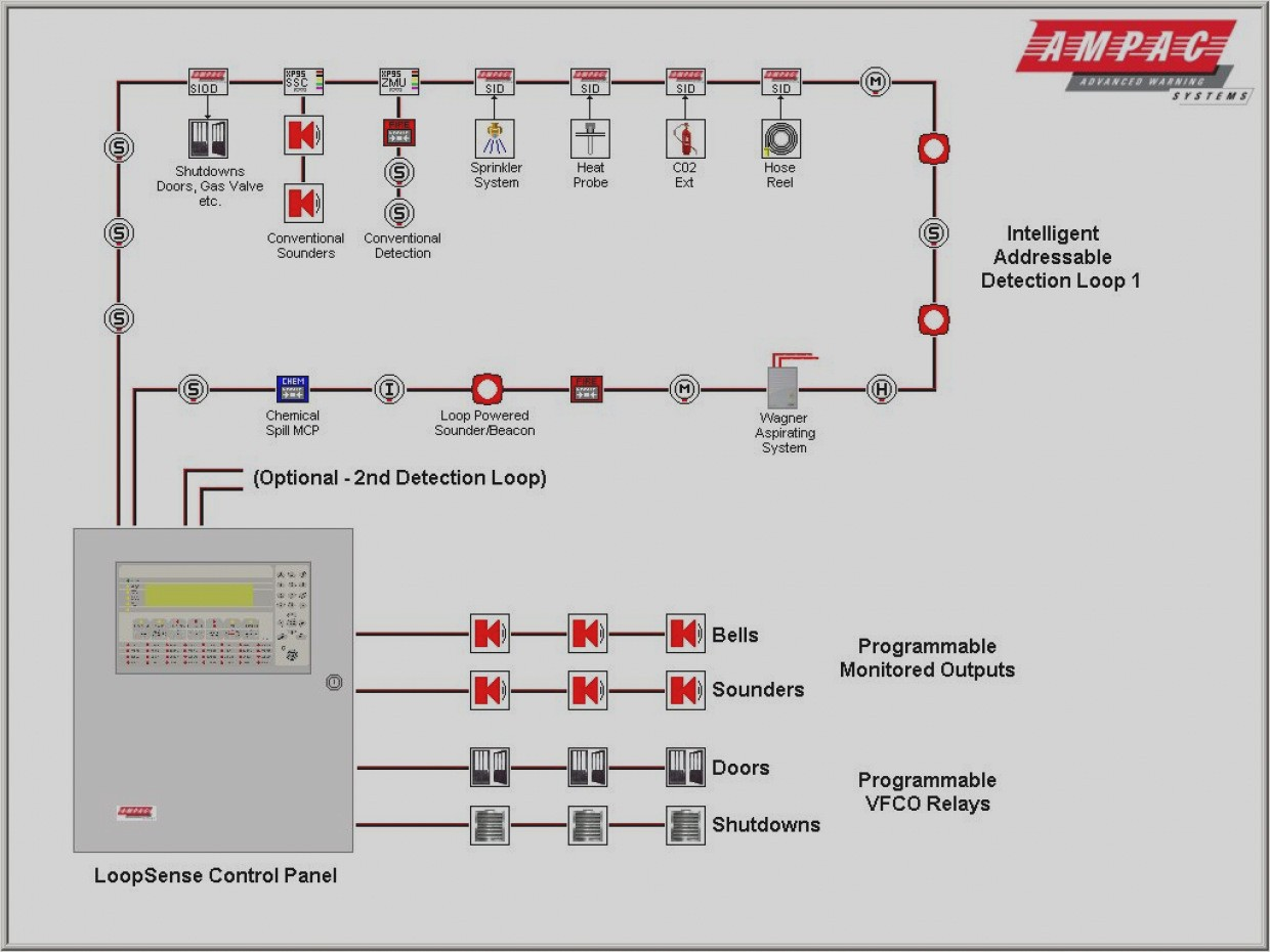 2 Wire Smoke Detector Wiring Diagram Awesome | Wiring Diagram Image