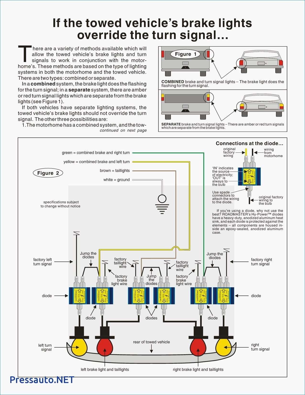 Brake Light Switch Wiring Elegant Great Grote Tail Light Wiring Diagram Ideas Electrical System