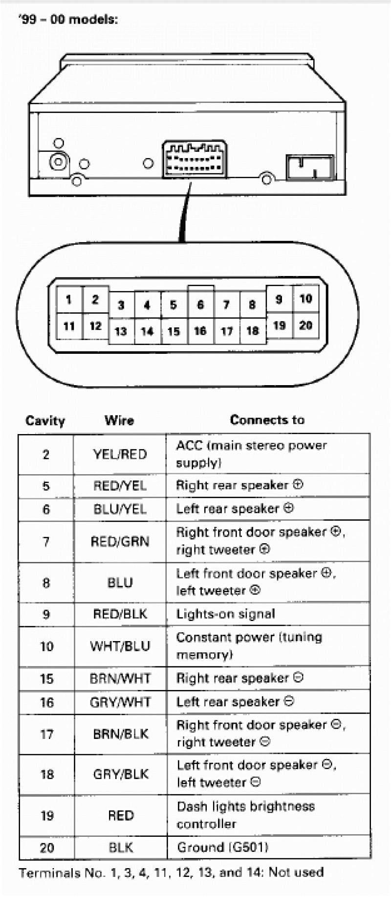 1995 honda civic radio wiring diagram sevimliler and