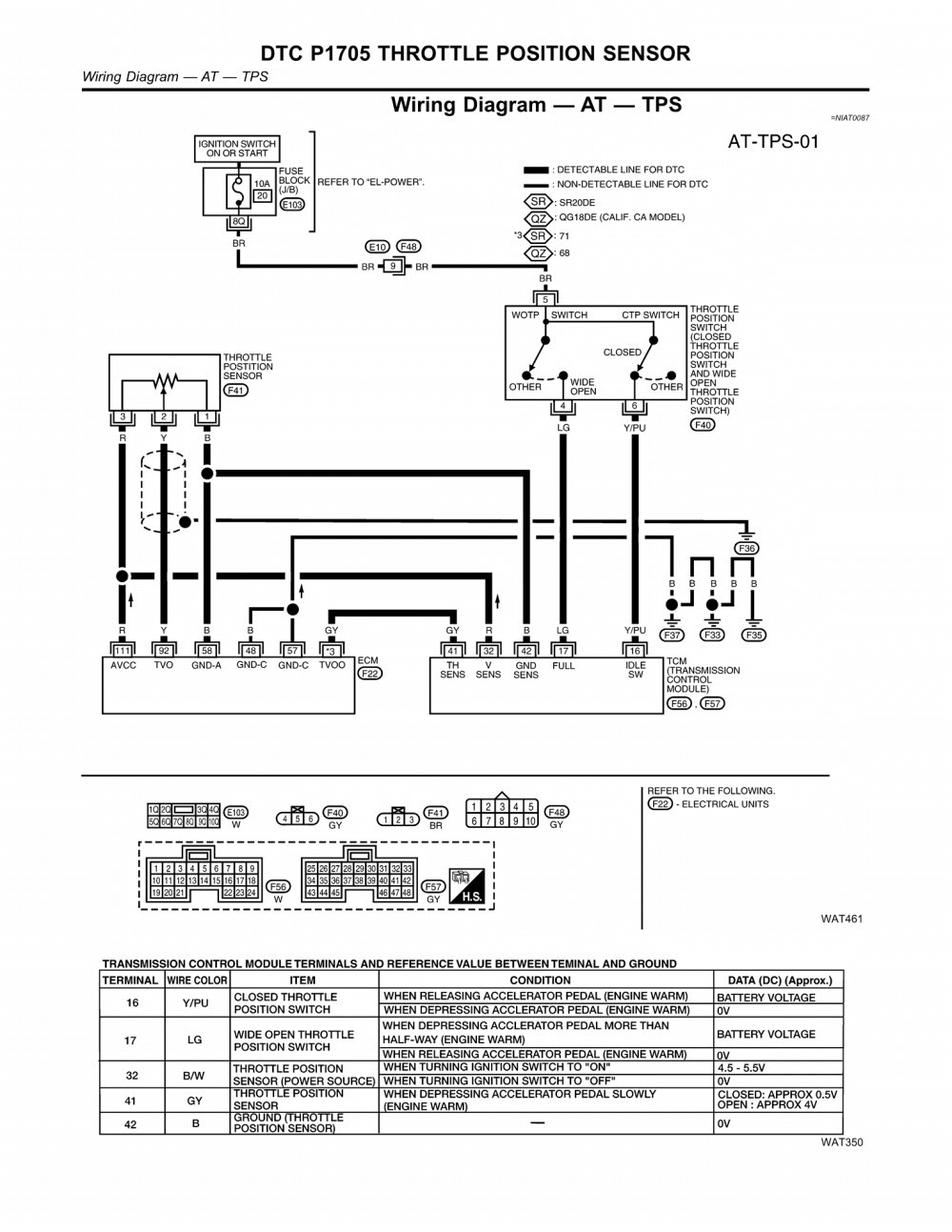 91 Maxima Stereo Wiring Diagram | Wiring Liry on