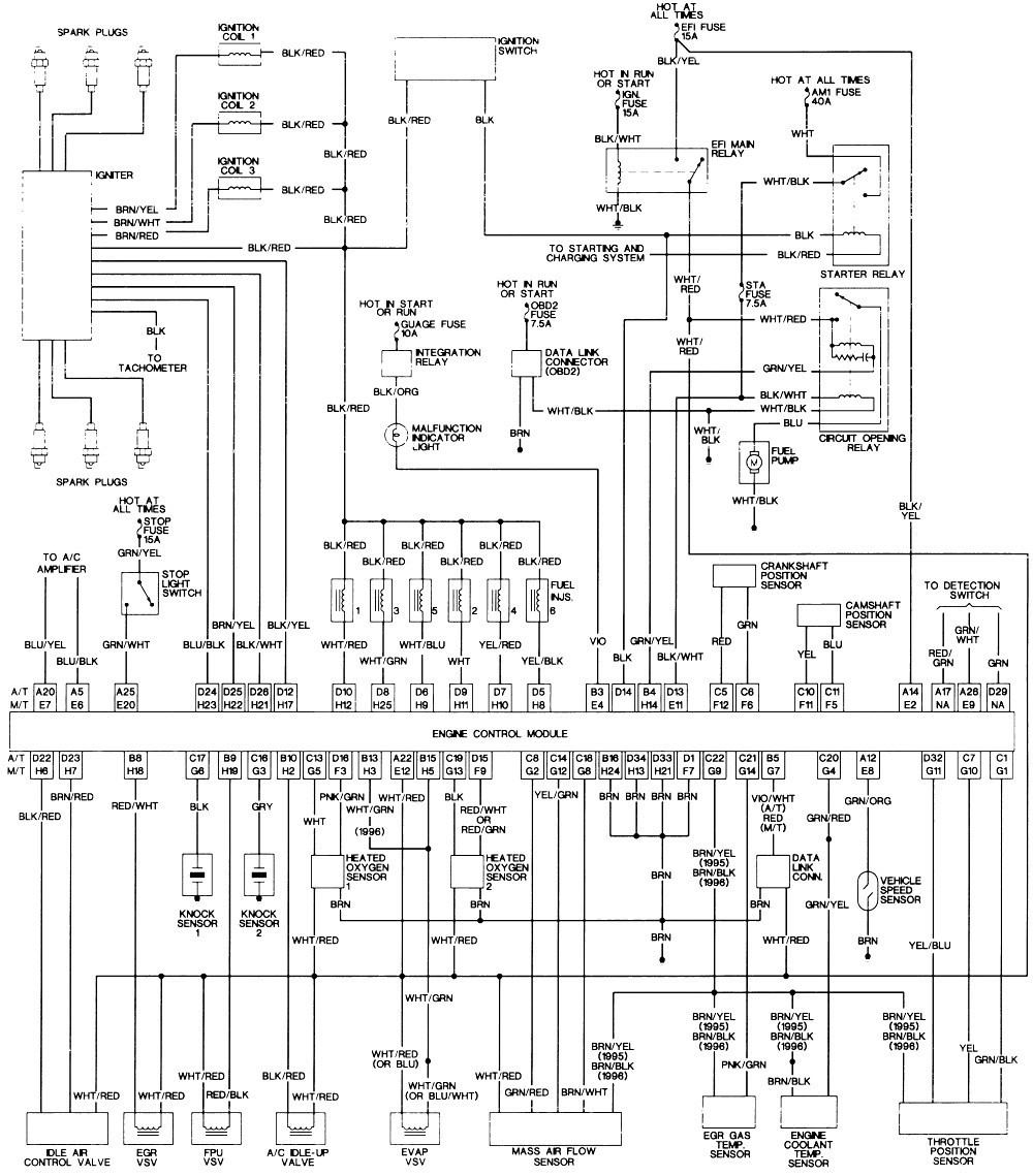 2000 Toyota Camry Wiring Diagram Best Of Image Land Cruiser Diagrams Wire Center U2022 Rh Ayseesra Co