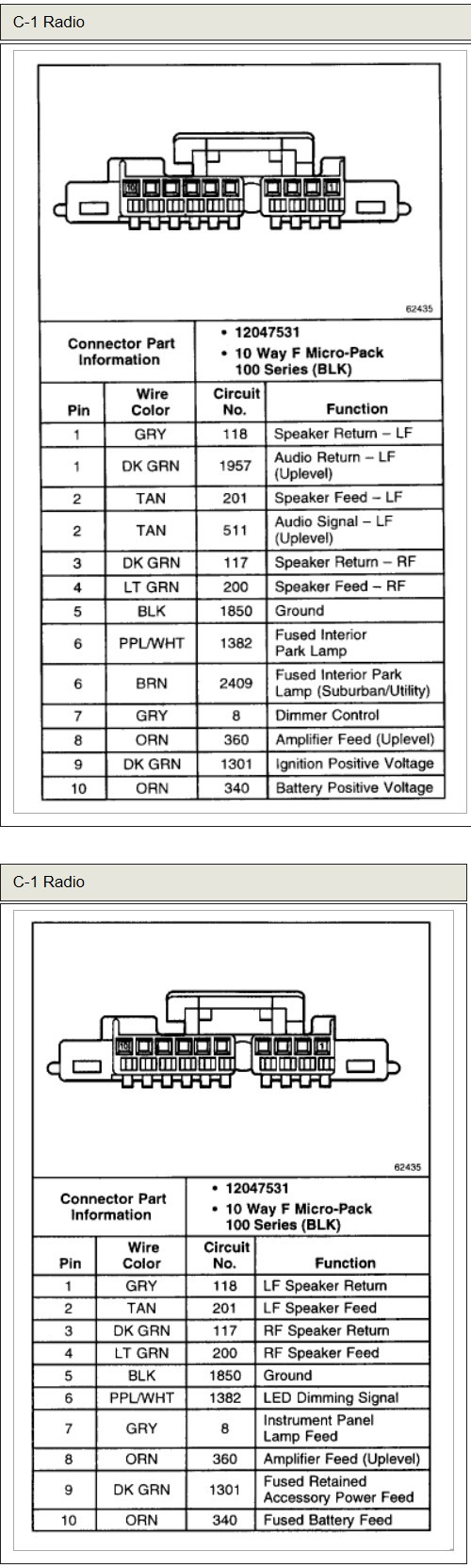 1997 Chevy Tahoe Wiring Harness Library Radio Diagram Residential 97 1996