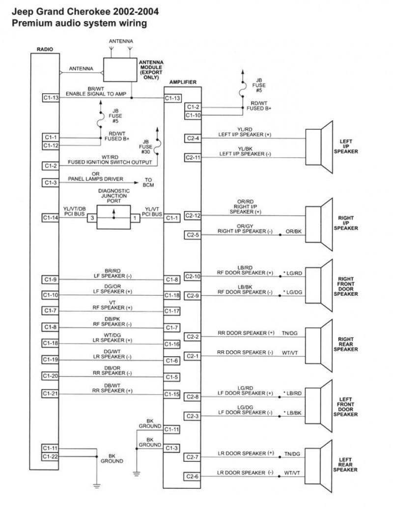 98 jeep grand cherokee radio wiring diagram for 3 natebird me rh natebird me 1998 jeep