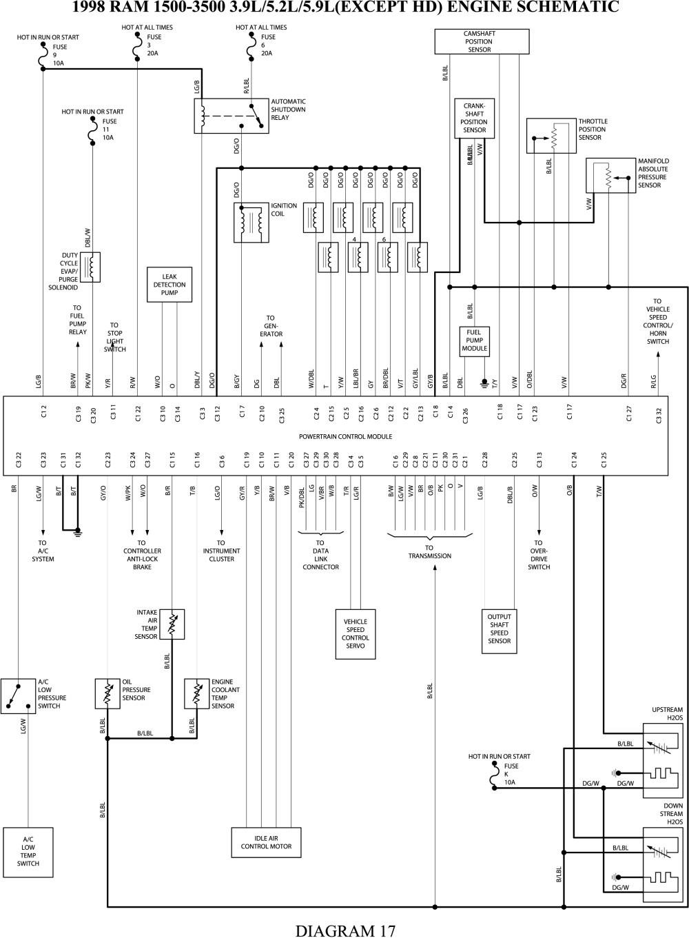 99 Dodge Ram Light Wiring Diagram Electrical Diagrams Pontiac Lights 2003 Tail Image Grand Am