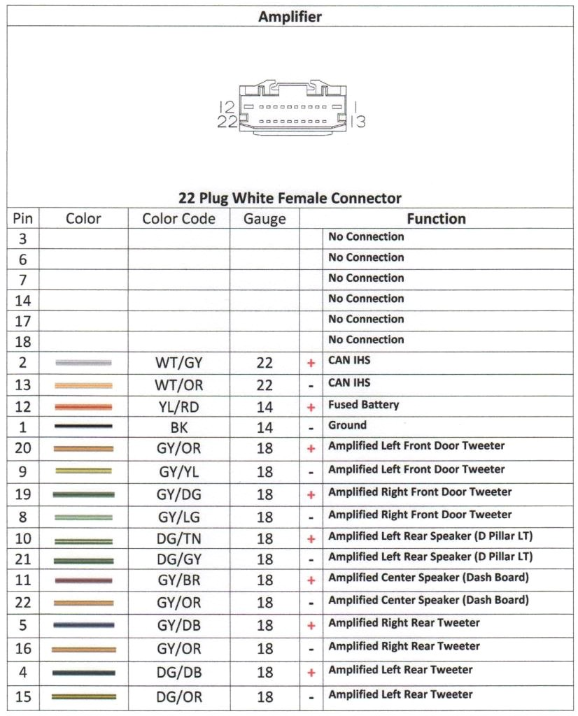 2008 Dodge Ram Stereo Wiring Diagram