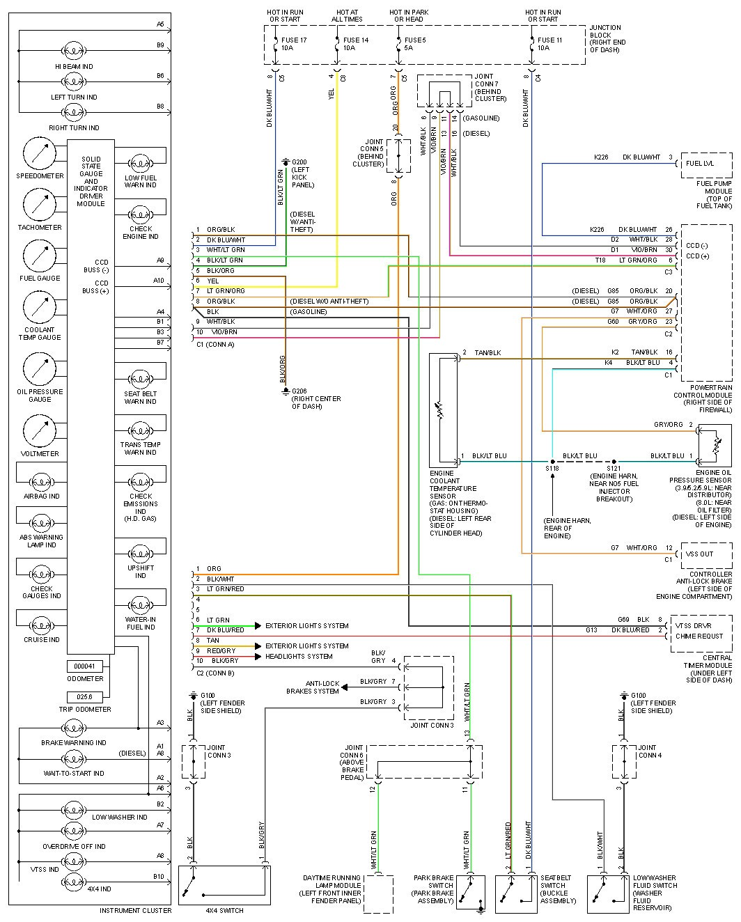 2004 dodge durango trailer wiring diagram image