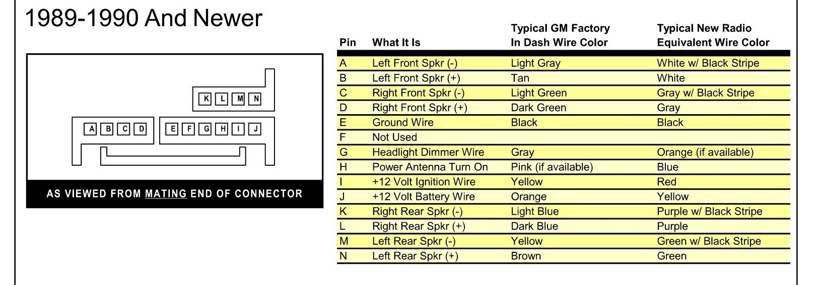 chevy suburban radio wiring diagram 2005 chevrolet equinox wire rh  rkstartup co