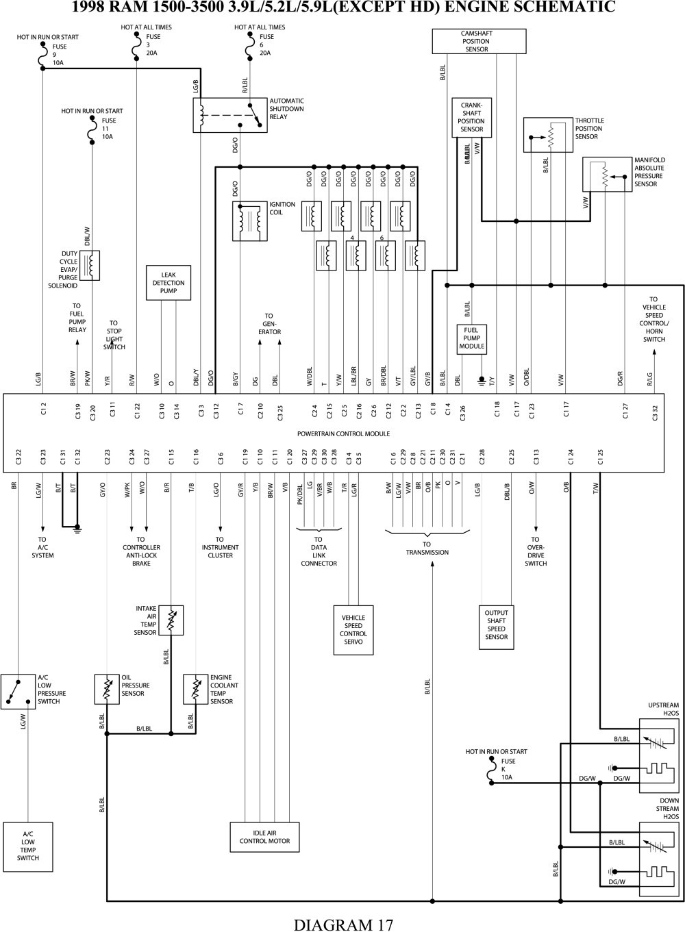 2005 dodge ram transmission wiring diagram block and schematic rh lazysupply co 2005 dodge ram 1500 pcm wiring diagram 2005 dodge ram 1500 wiring diagram pdf