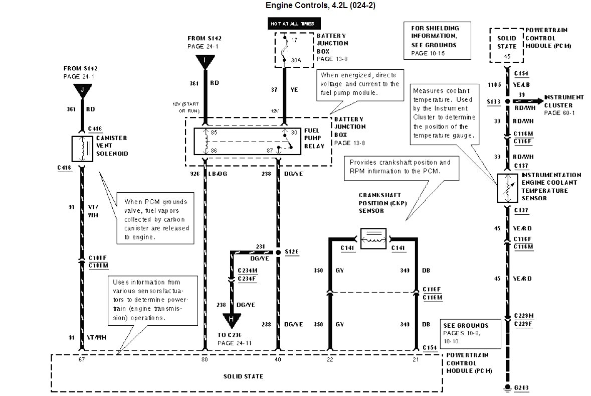 2000 Ford Explorer Headlight Switch Wiring Diagram Trusted 1993 2002 Focus Circuit And