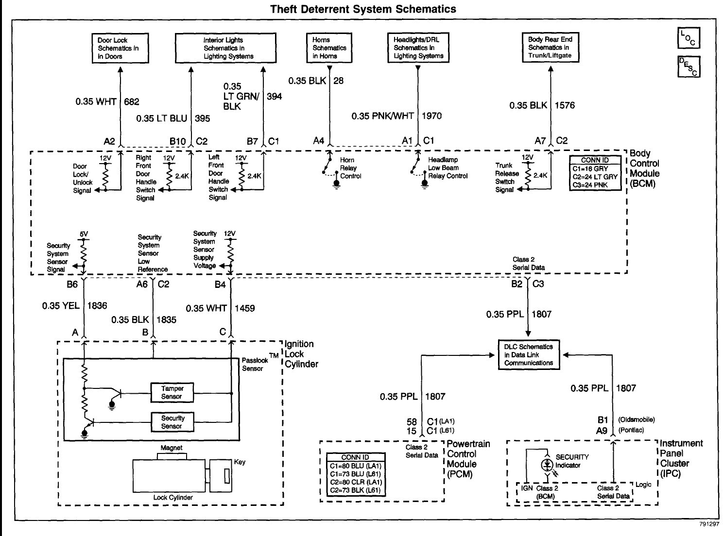 sme_843] wiring diagram for 1996 pontiac grand prix | wiring diagram  sme_843 | series-battery.centrostudimad.it  centrostudimad.it