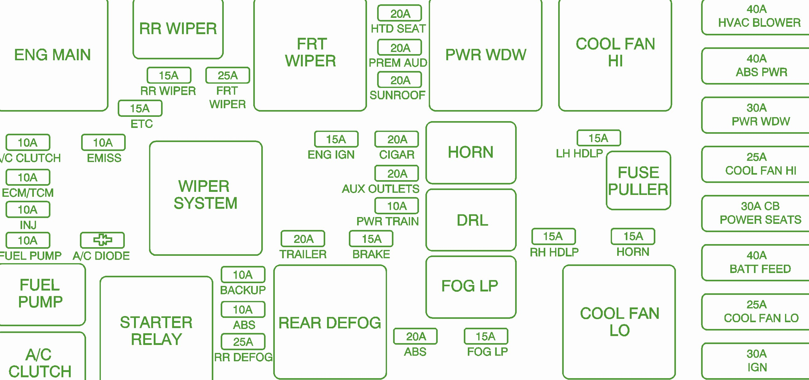 2009 Scion Xb Fuse Box Diagram Wiring Diagram \u2022 2006 Scion TC Fuse  Diagram 2008
