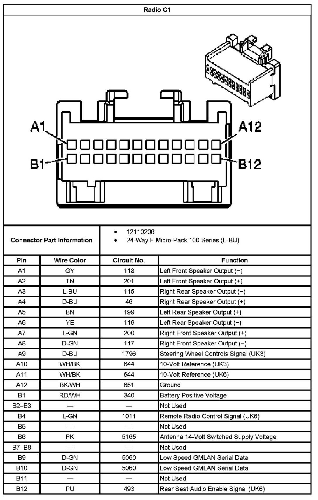 Chevy Impala Radio Wiring Diagram With Electrical 2013 Fair In 2003 Silverado