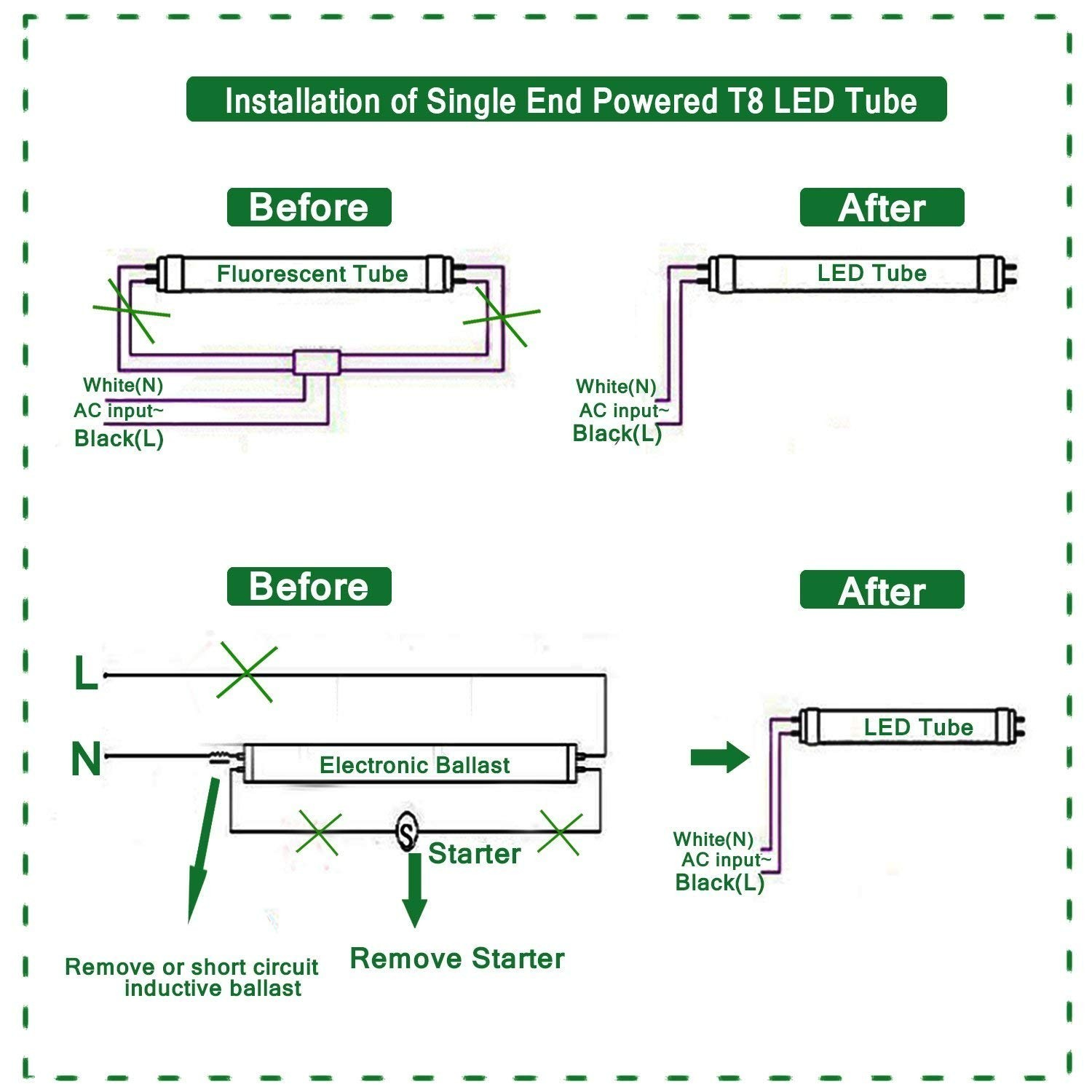 Wiring Diagram for Led Tubes Refrence Wiring Diagram Led Tube Philips Refrence T8 Led Tube Wiring