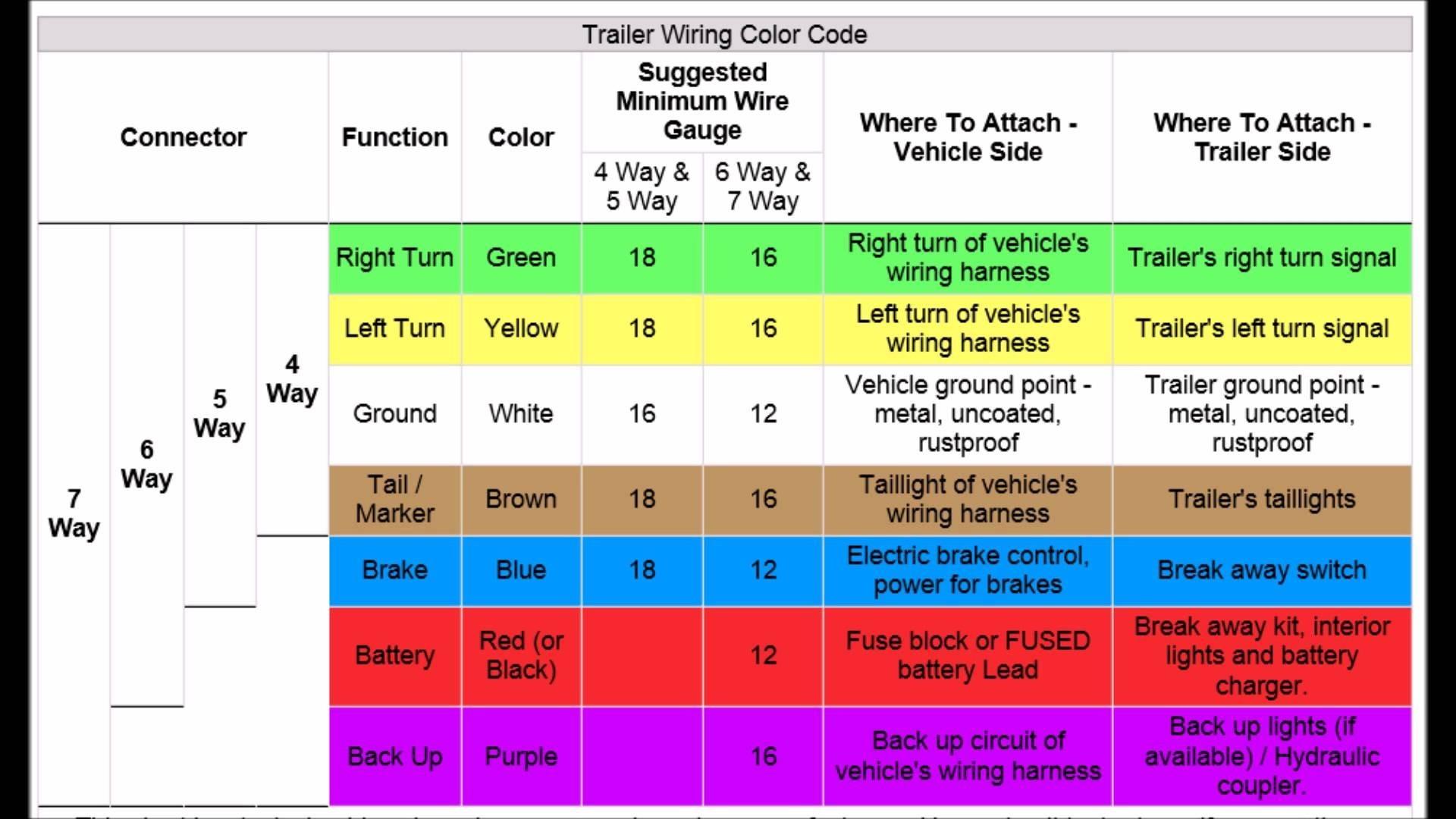 Wiring Diagram Trailer 4 Pin New 7 Pin Flat Trailer Wiring Diagram Wiring Diagram