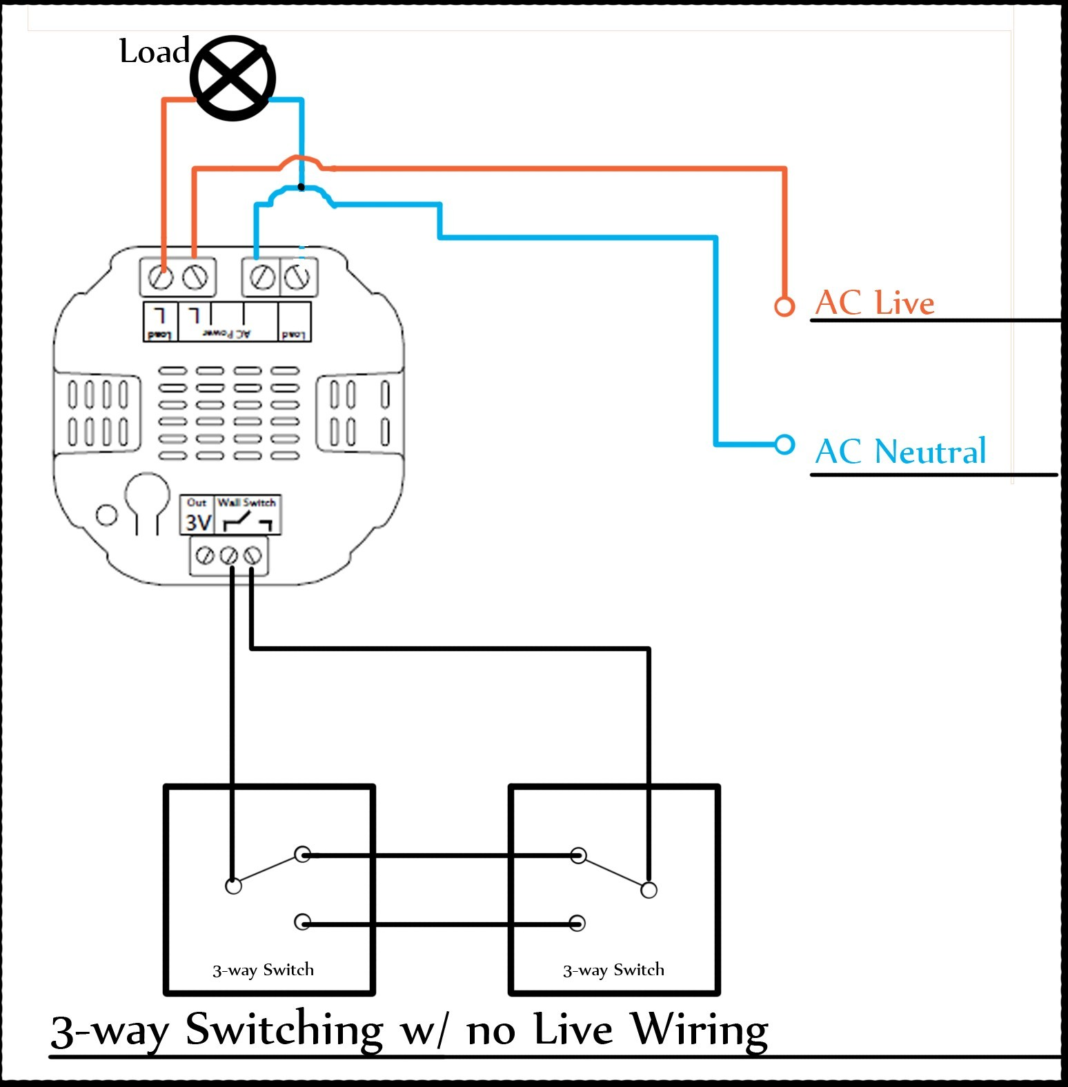 4 Way Switch Wiring Diagram Multiple Lights Pdf New Nice 3 Way Switch Drawing Model Electrical