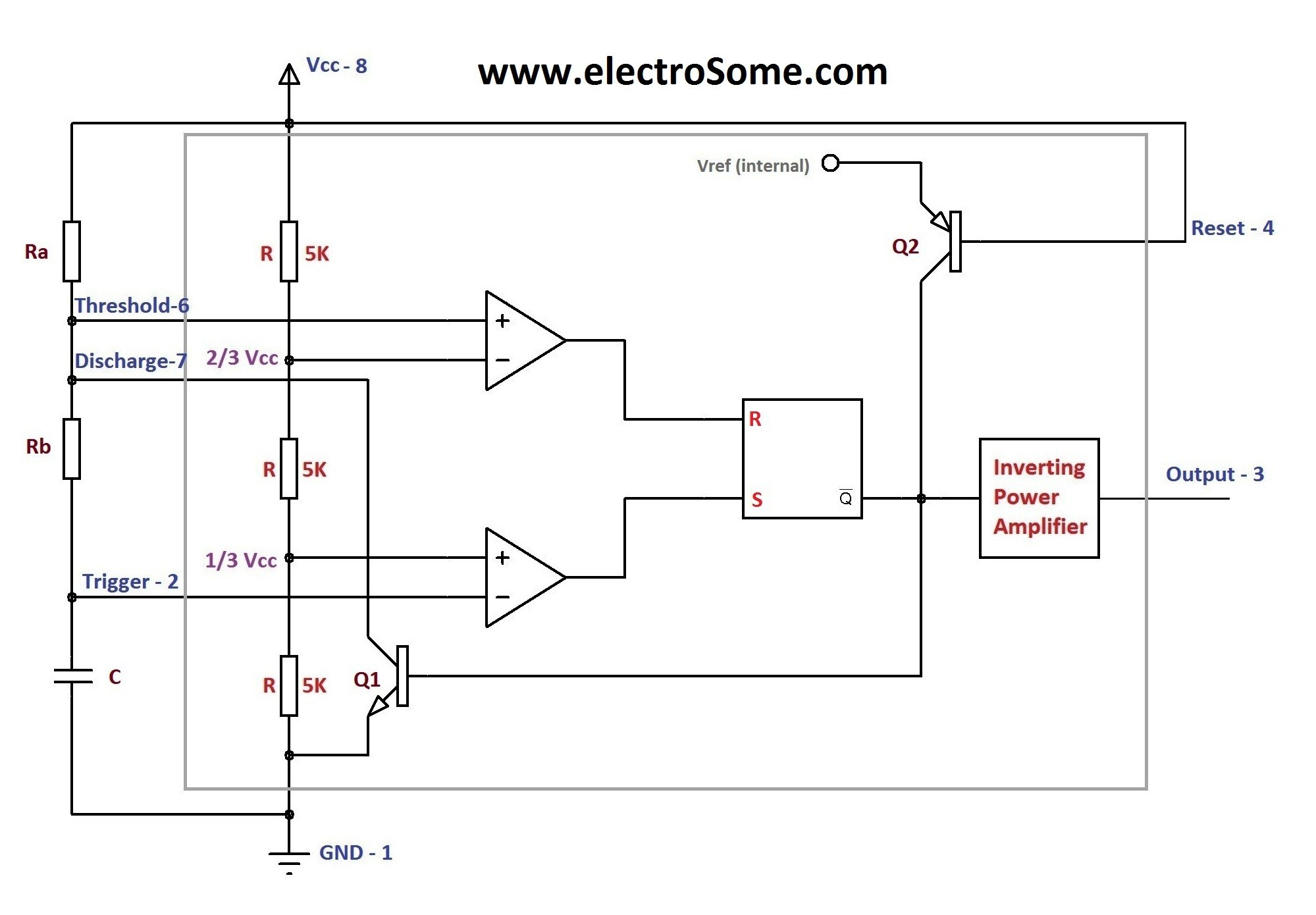 Astable Multivibrator Using Timer Block Diagram simple schematic diagram electrical wiring circuits standard