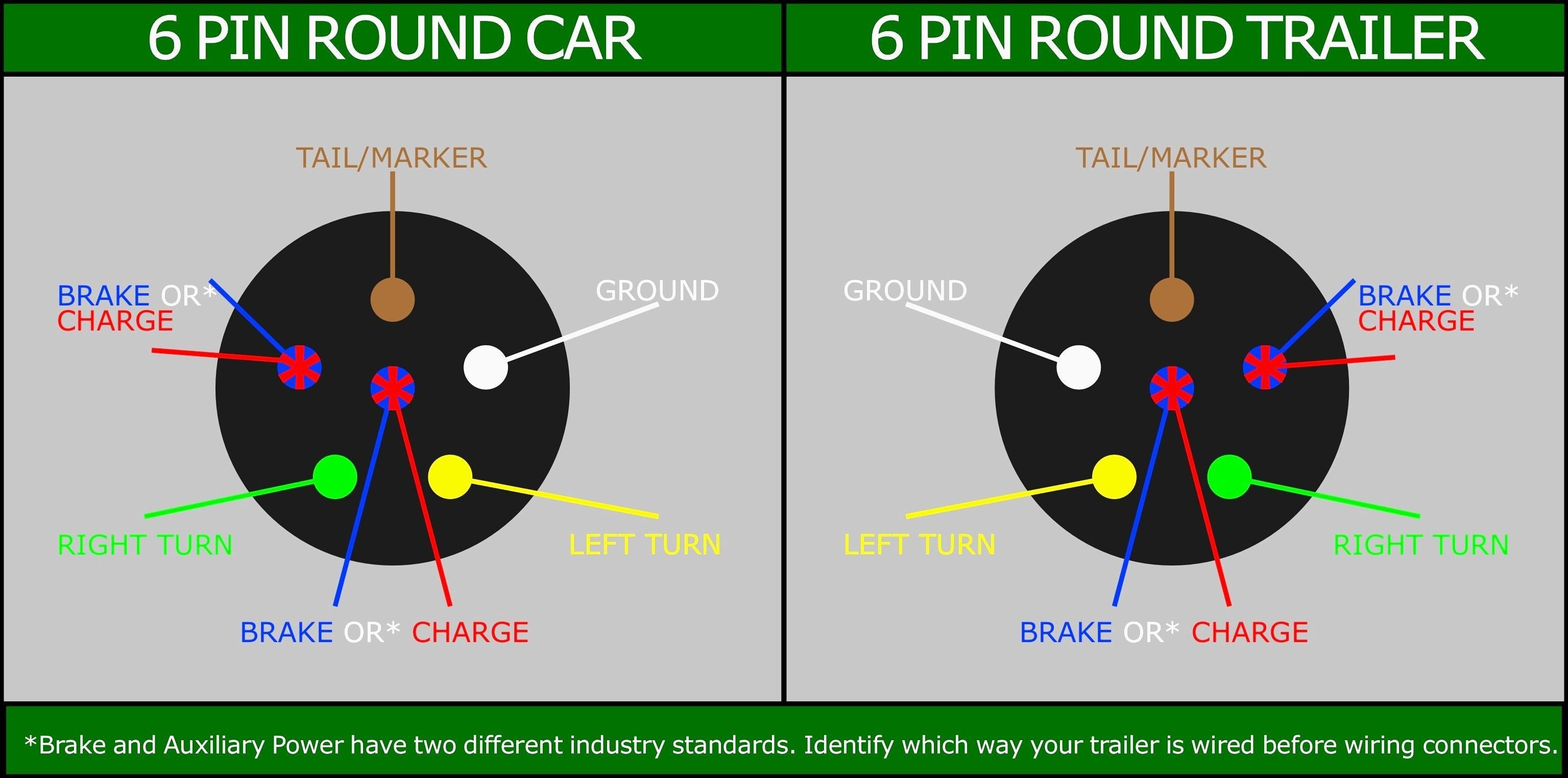 Awesome 6 Pin Trailer Plug Wiring Diagram At 5 8