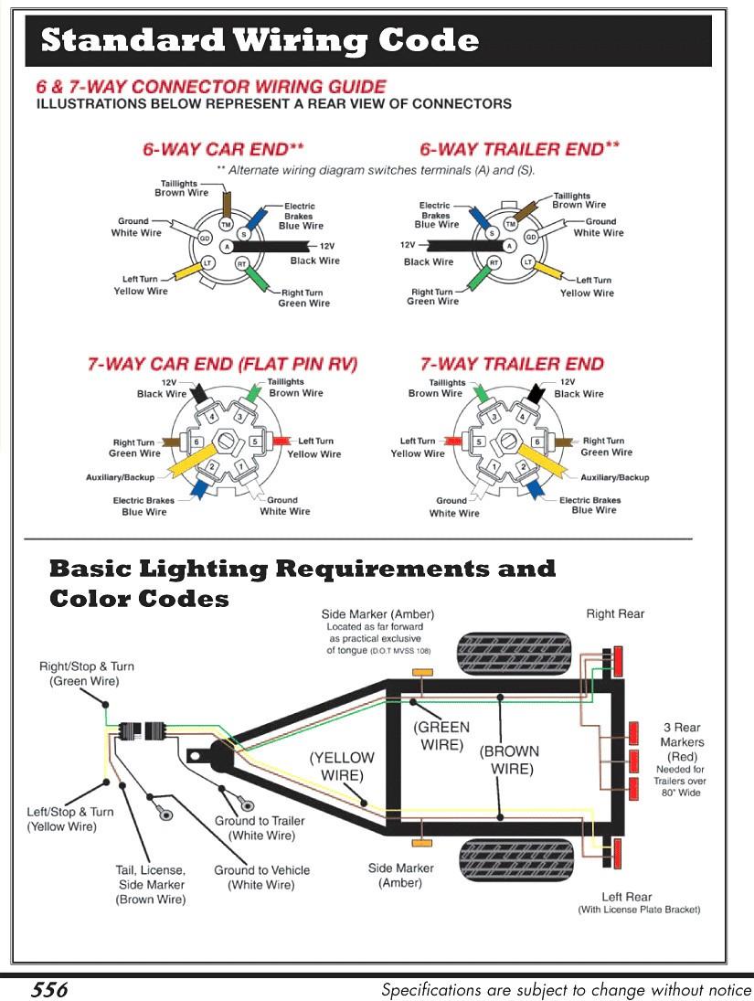 Hopkins Trailer Wiring Diagram Natebird Wiring Diagram for Trailer Light socket Fresh 6 Way Trailer