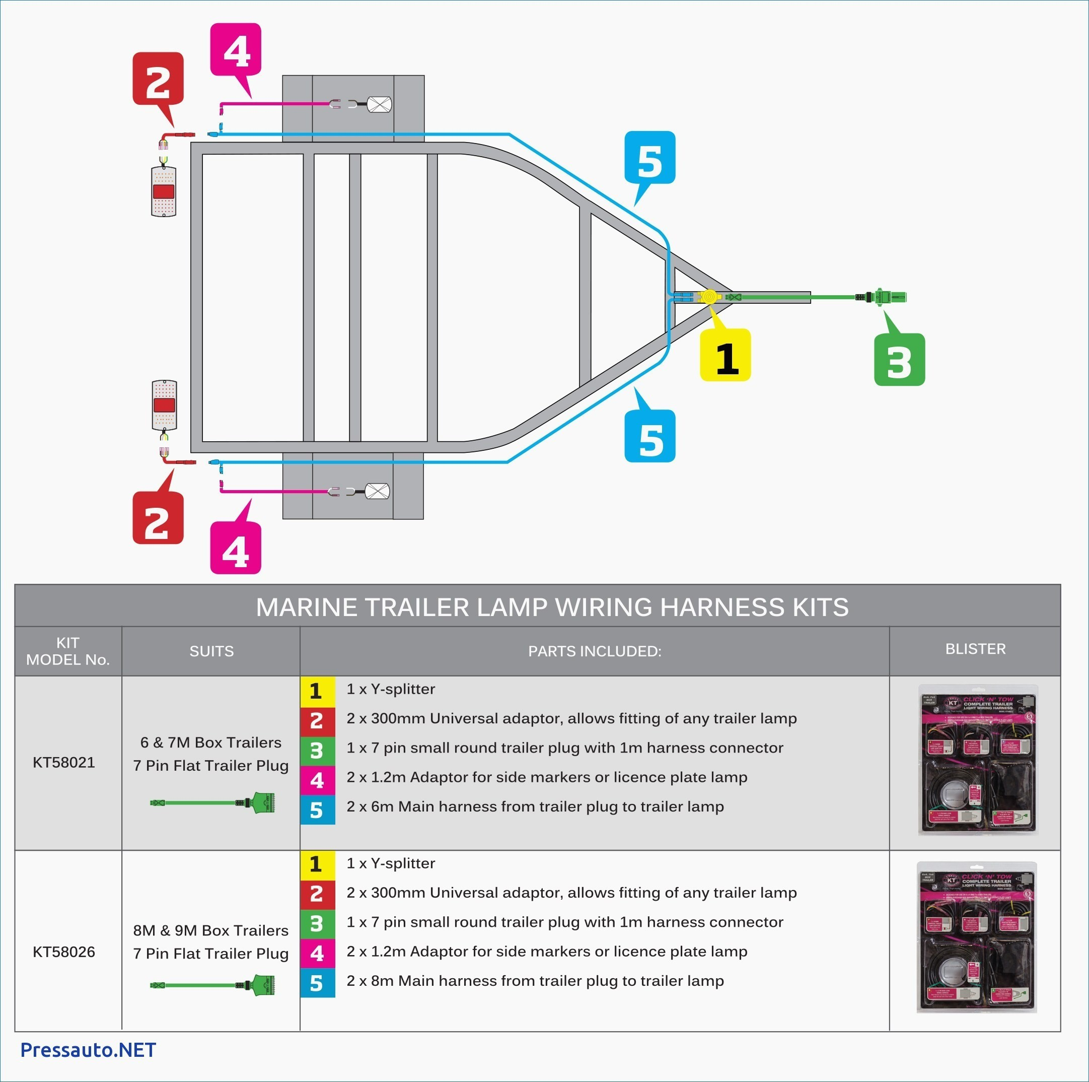 Australian 7 Pin Wiring Diagram Save Wiring Diagram Trailer Electrics New Caravan Wiring Diagram