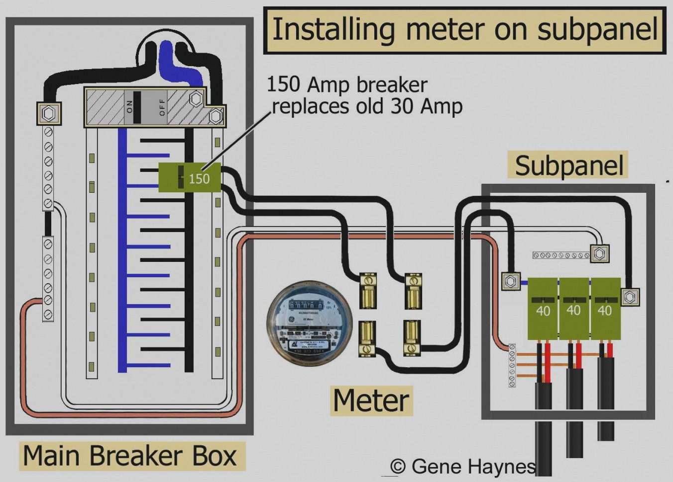 60 Amp Breaker Box Wiring Diagram Beautiful Sub Panel Within How To Wire A Subpanel