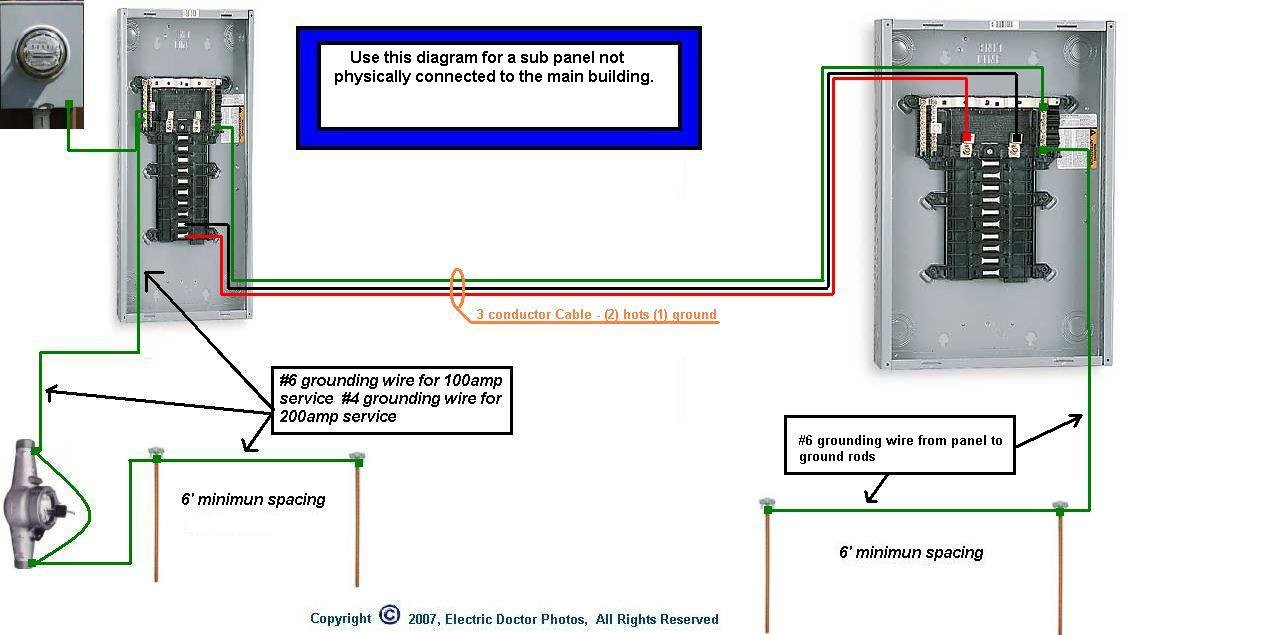 40 Sub Panel Wiring Diagram Example Electrical Wiring Diagram • 11 Fantastic Graphs Aluminum Wire