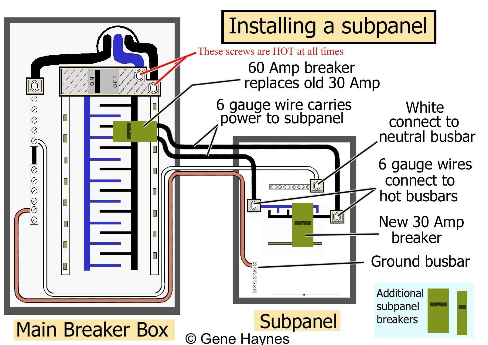 60 Amp Sub Panel Wiring Diagram Unique | Wiring Diagram Image