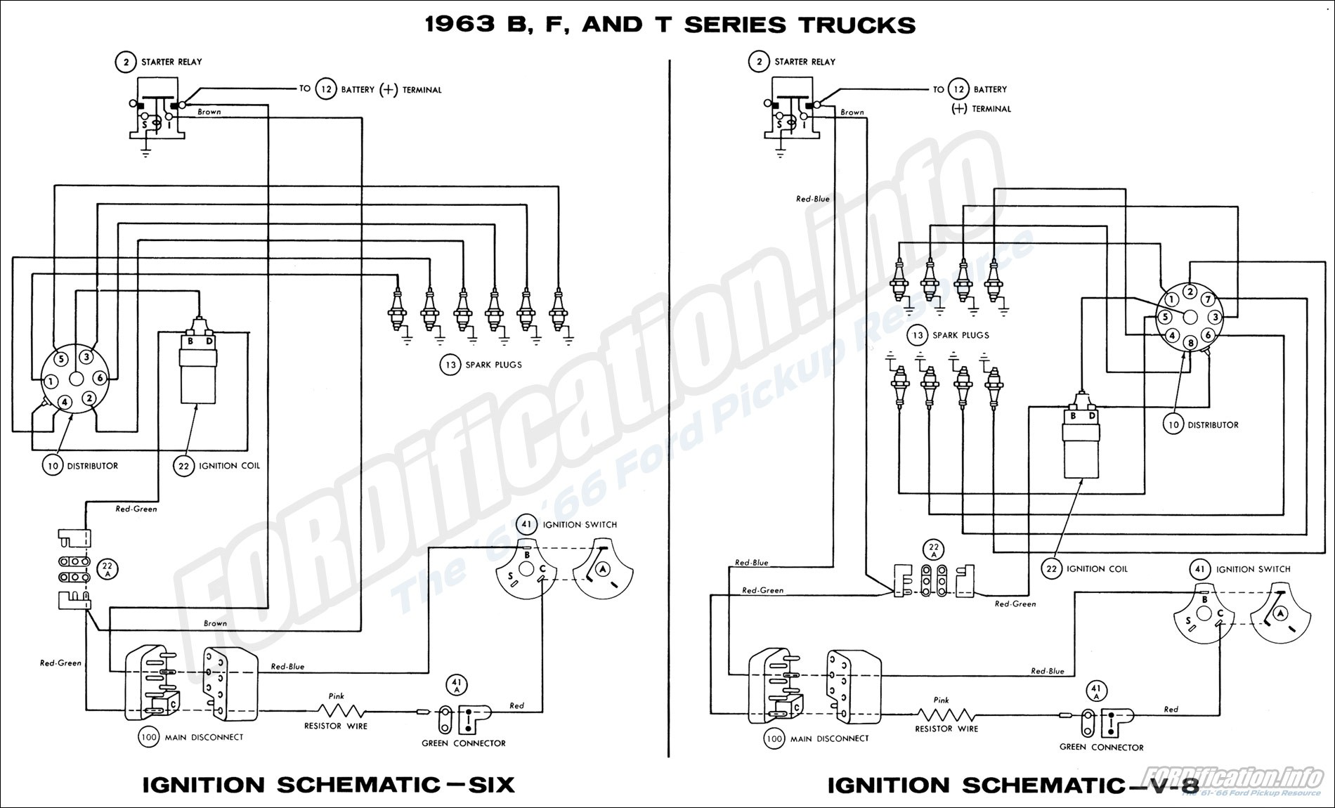 Ignition Schematics Six and V8