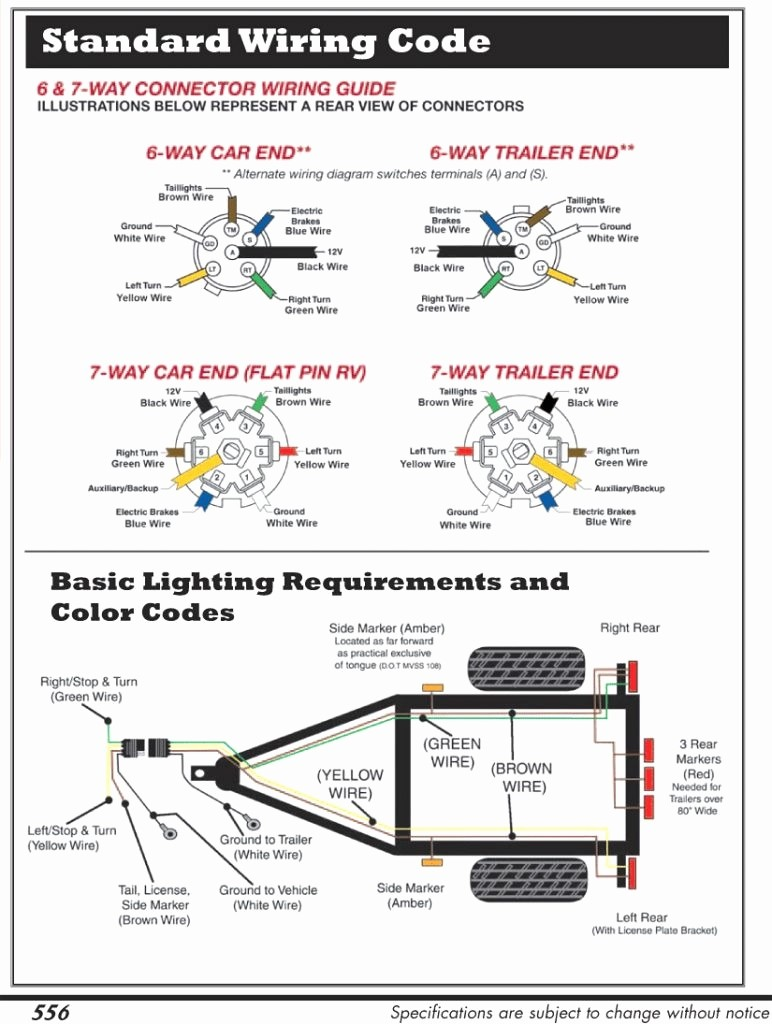 6 Way Trailer Wiring Diagram New Wiring Diagram For 7 Wire Rv Plug New Flat Remarkable Afif