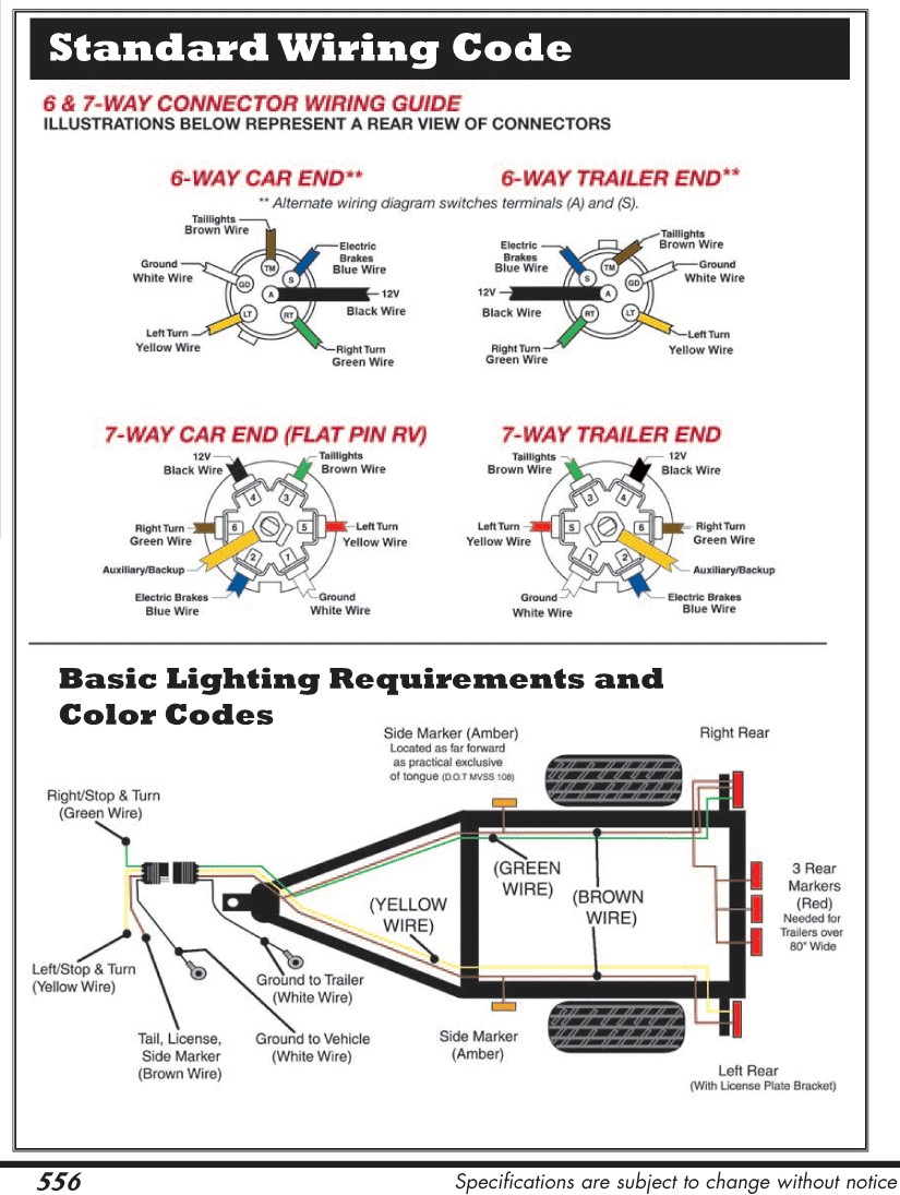 7 Way Diagram Color Wiring For Trailer ...