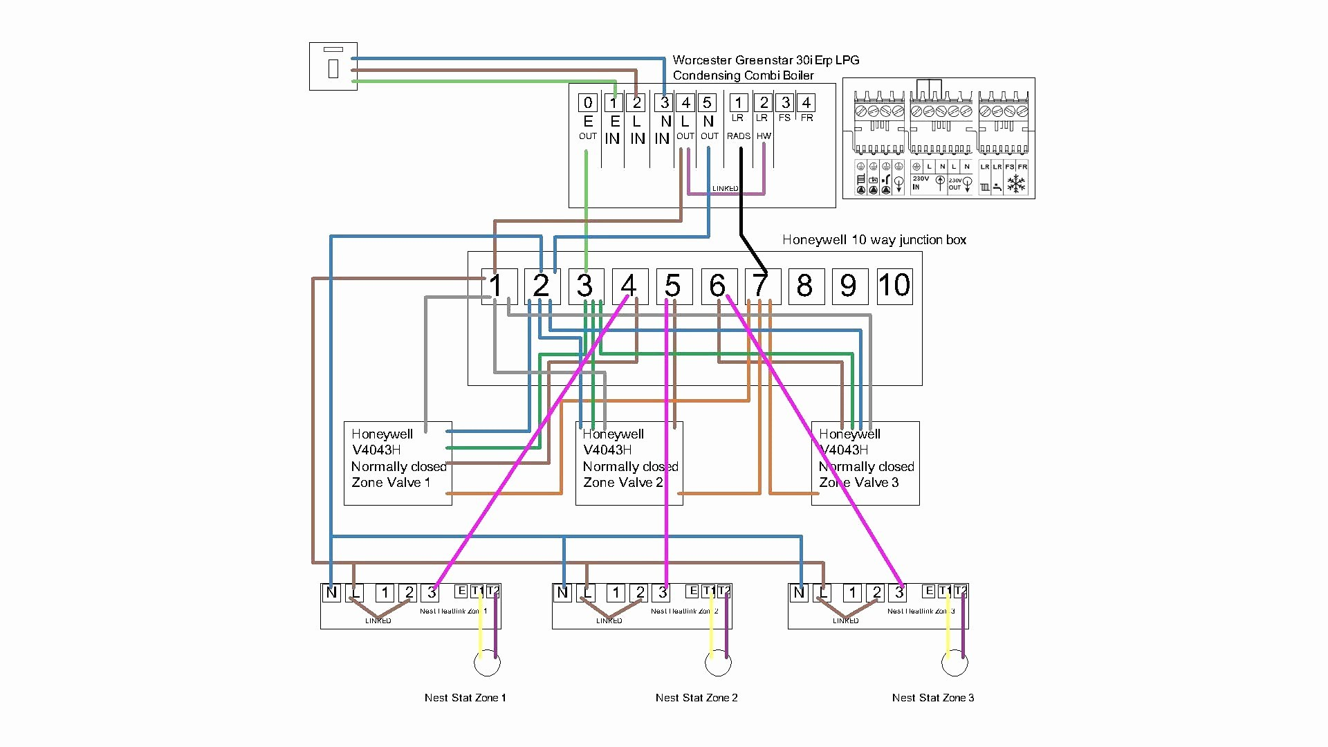 Ccd Security Camera Wiring Diagram Sg6876s - Smart Wiring Diagrams •