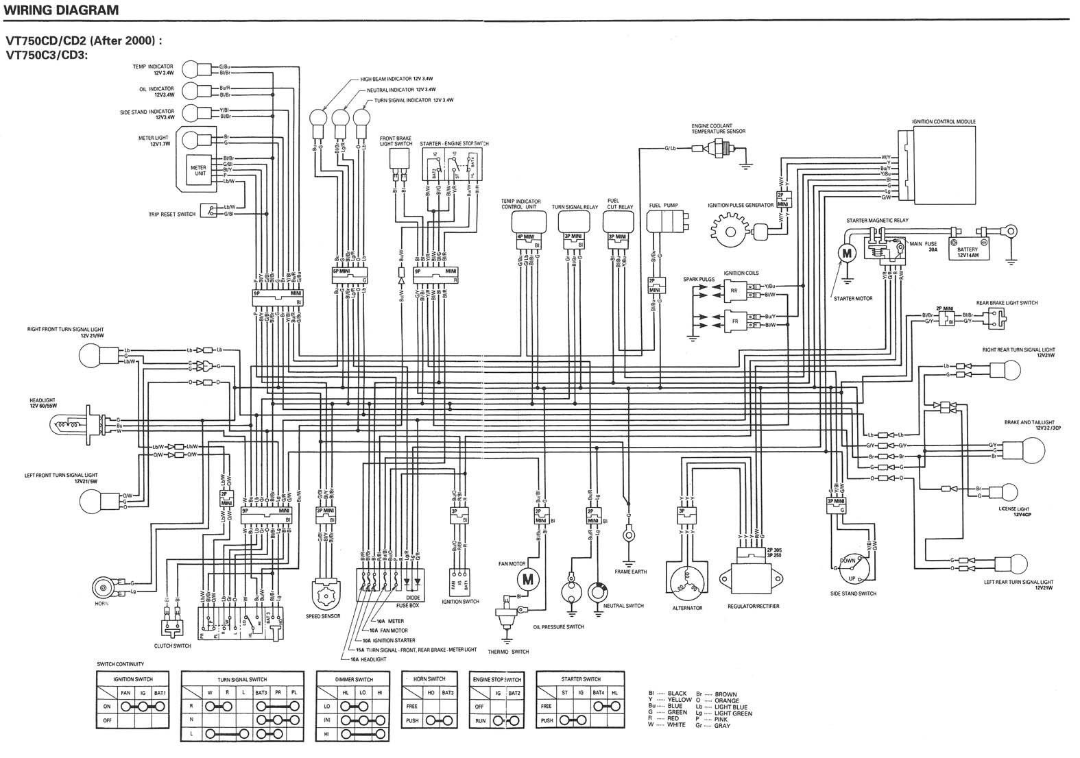 Honda VT750 ACE Wiring Diagram 2001 2003 V 2