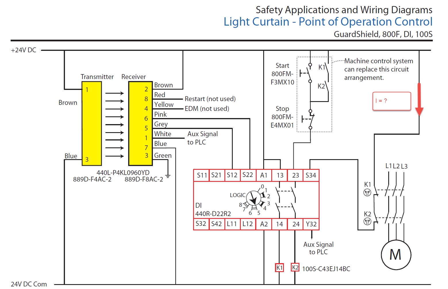 Allen Bradley Safety Relay Wiring Diagram Unique Image Ab Plc Gsr Di What Is The Current Going To Contact S34