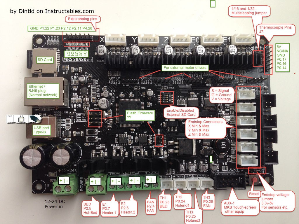 Picture of Configuring MKS Sbase V1 x 32 bit Controller Basics and Intro to