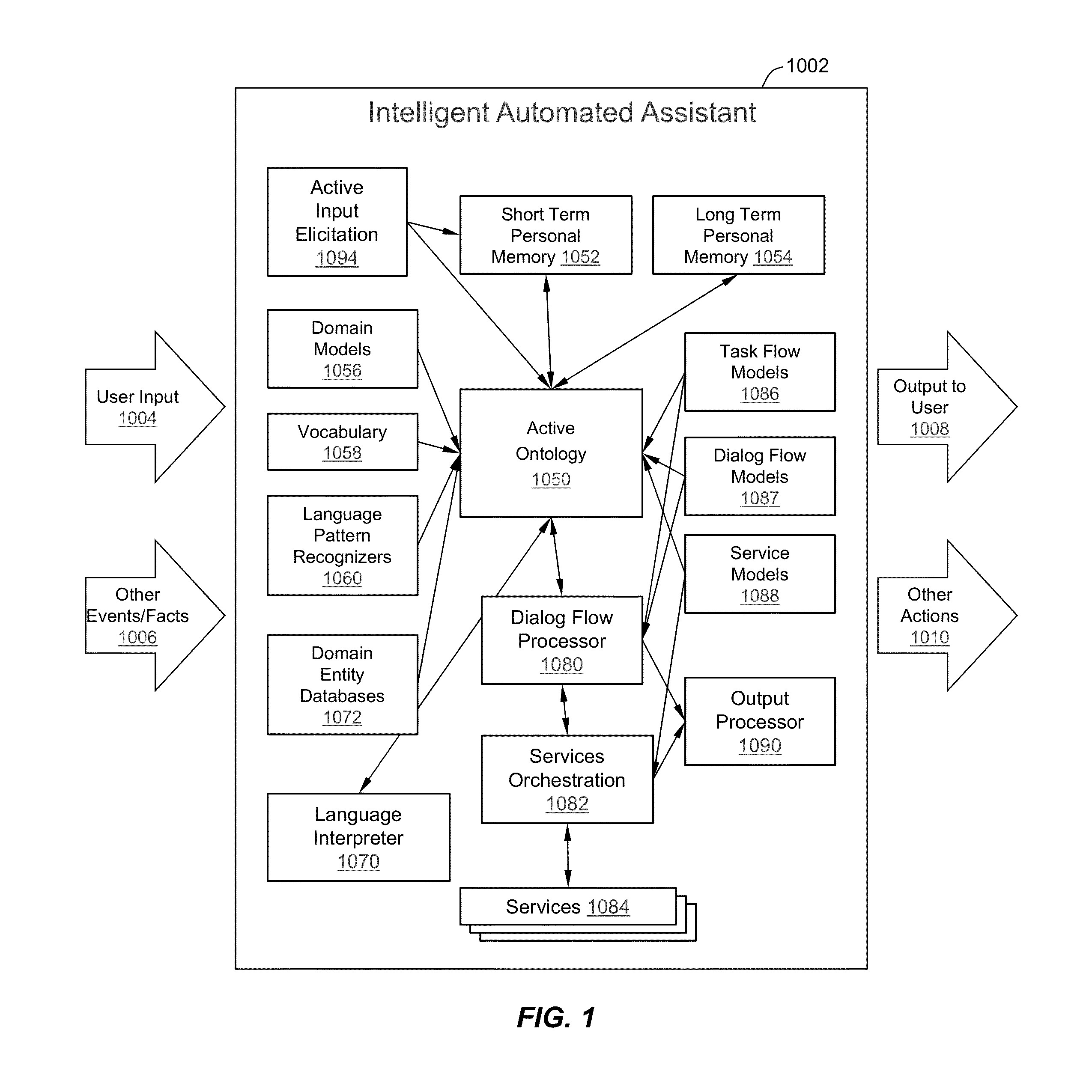 US A1 Paraphrasing of User Requests and Results by Automated Digital Assistant Google Patents