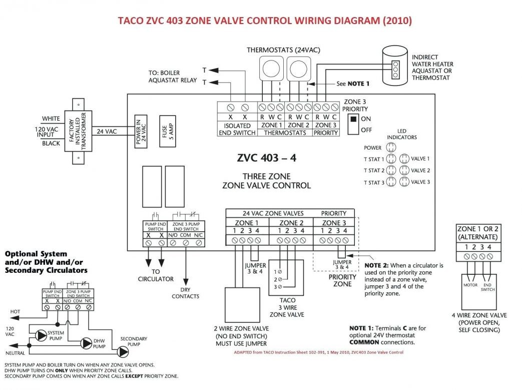 Honeywell Central Heating Programmer Wiring Diagram How to Install Honeywell Aquastat Wiring Diagram Download