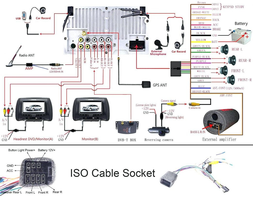 axxess wiring diagram ipod wiring diagram services u2022 rh wiringdiagramguide services 2006 Chevy Colorado Wiring-Diagram GMC Factory Stereo Wiring Diagrams