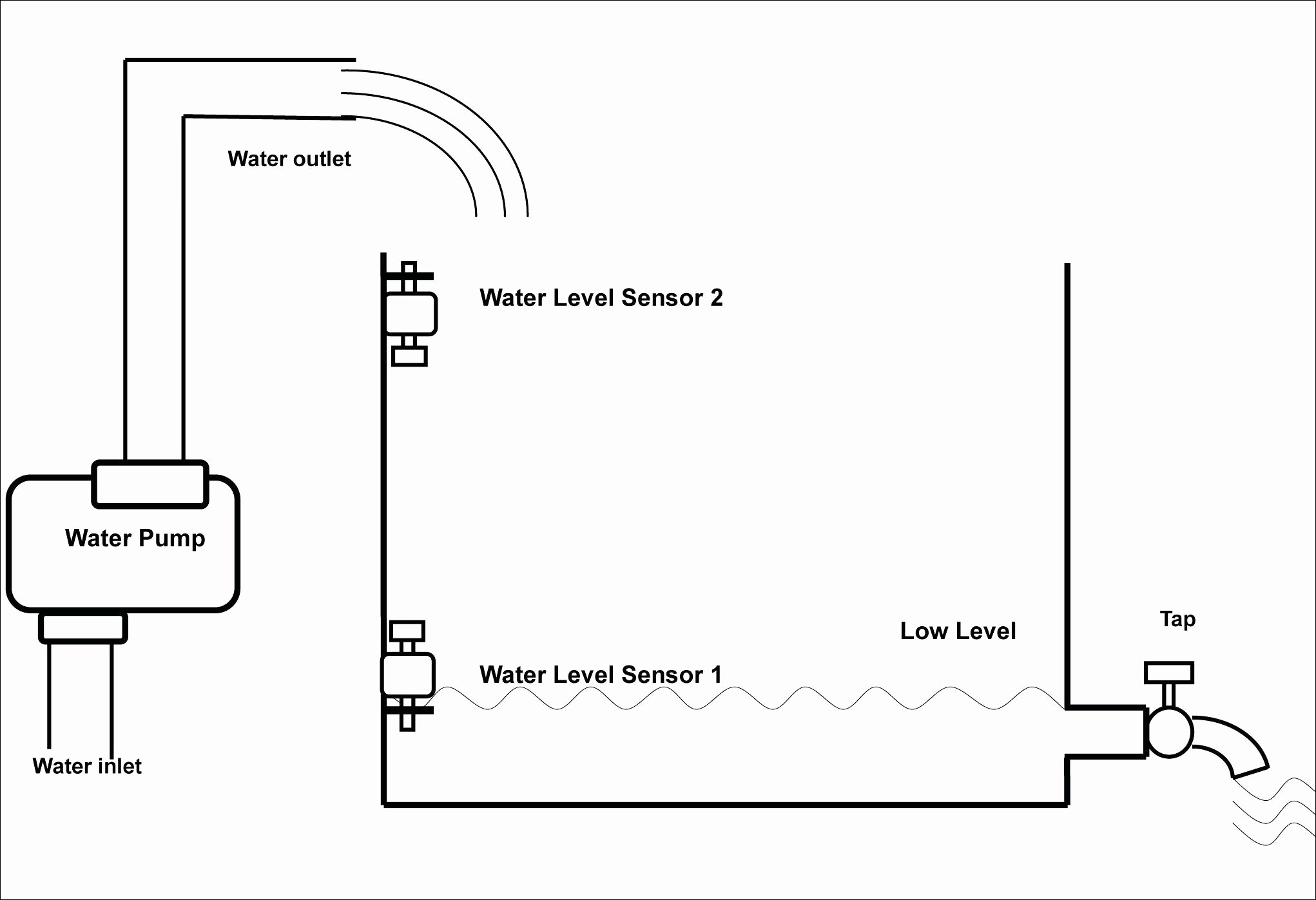 Badland Winch Wiring Diagram Inspirational Unique Badland Wireless Remote Wiring Diagram Mold Electrical