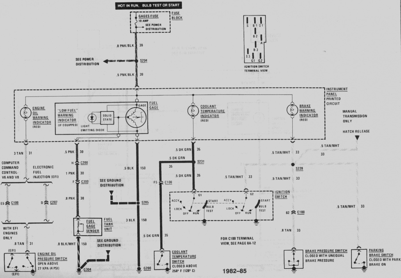 gas gauge diagram custom wiring diagram u2022 rh littlewaves co Gas Gauge Wiring Diagram Gas Gauge for 2000 Blazer