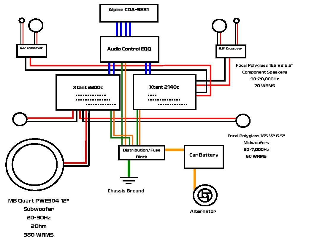 car stereo wiring diagram hastalavista me rh hastalavista me 1986 nissan 300zx stereo wiring diagram 1986