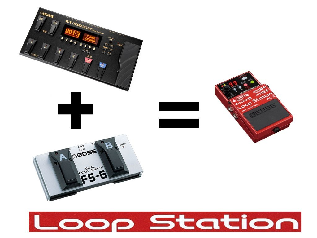 Boss GT 100 Boss FS 6 = LoopStation Cover